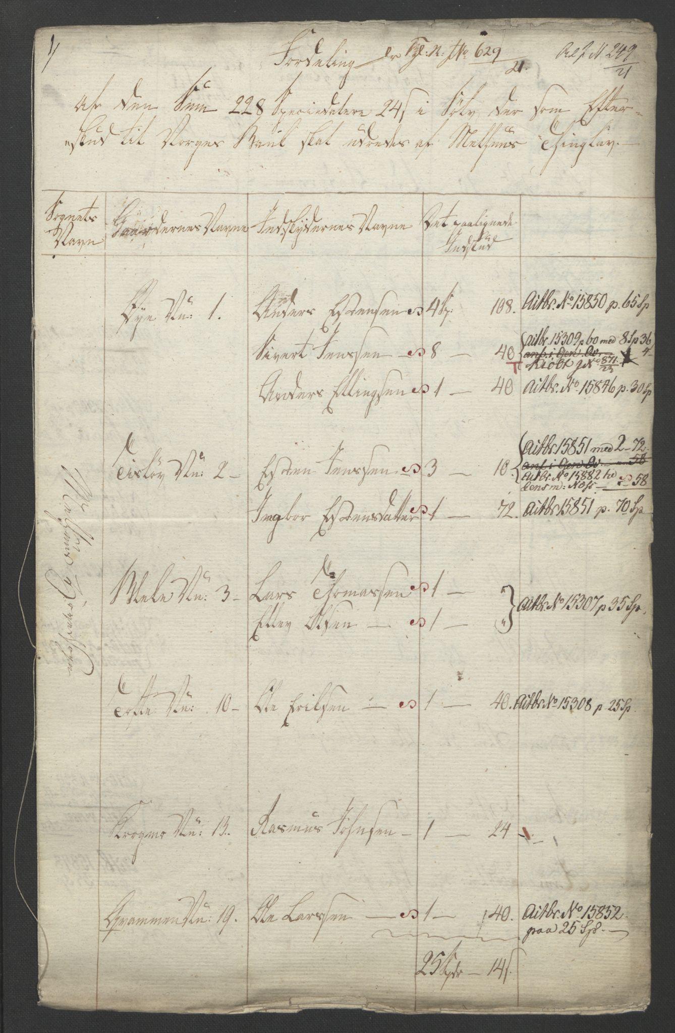 NOBA, Norges Bank/Sølvskatten 1816*, 1816-1821, s. 84