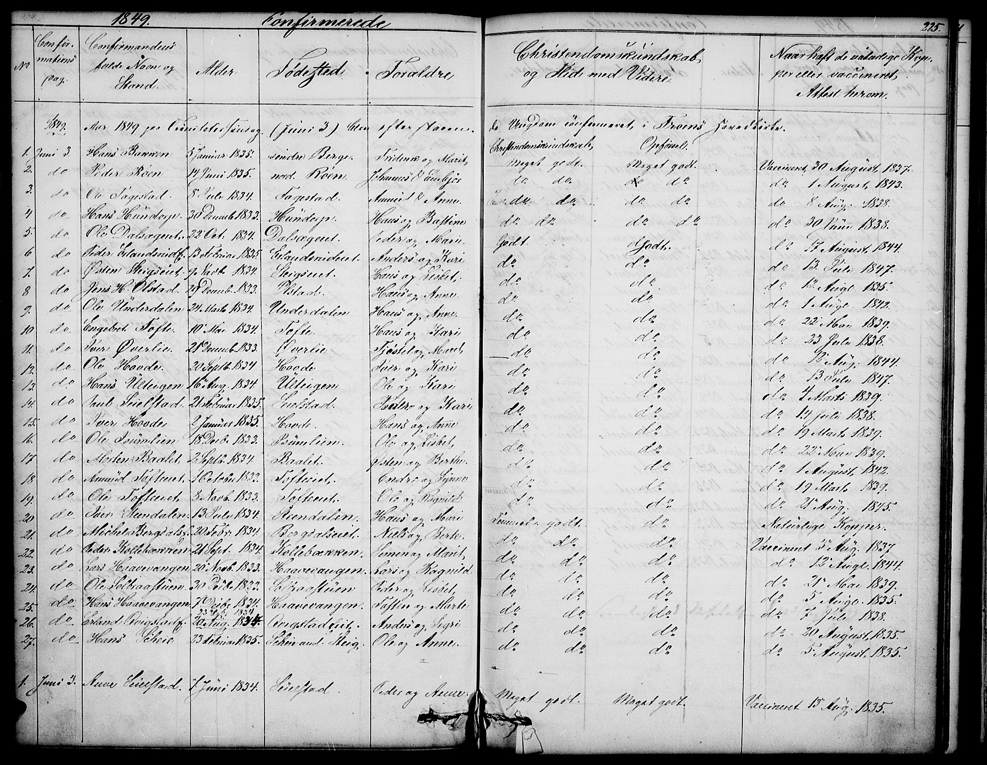 SAH, Sør-Fron prestekontor, H/Ha/Hab/L0001: Klokkerbok nr. 1, 1844-1863, s. 225