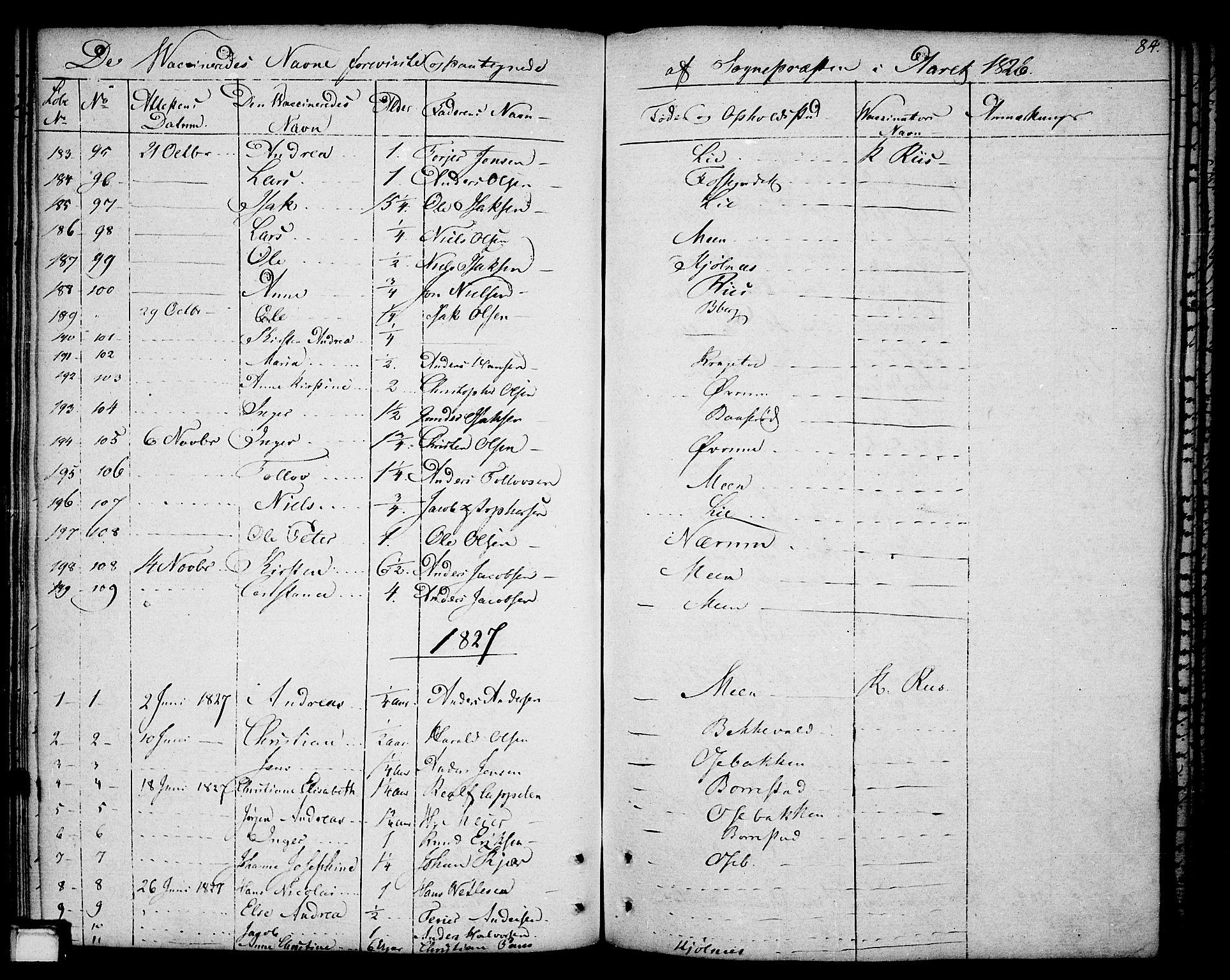 SAKO, Gjerpen kirkebøker, F/Fa/L0003: Ministerialbok nr. 3, 1796-1814, s. 84