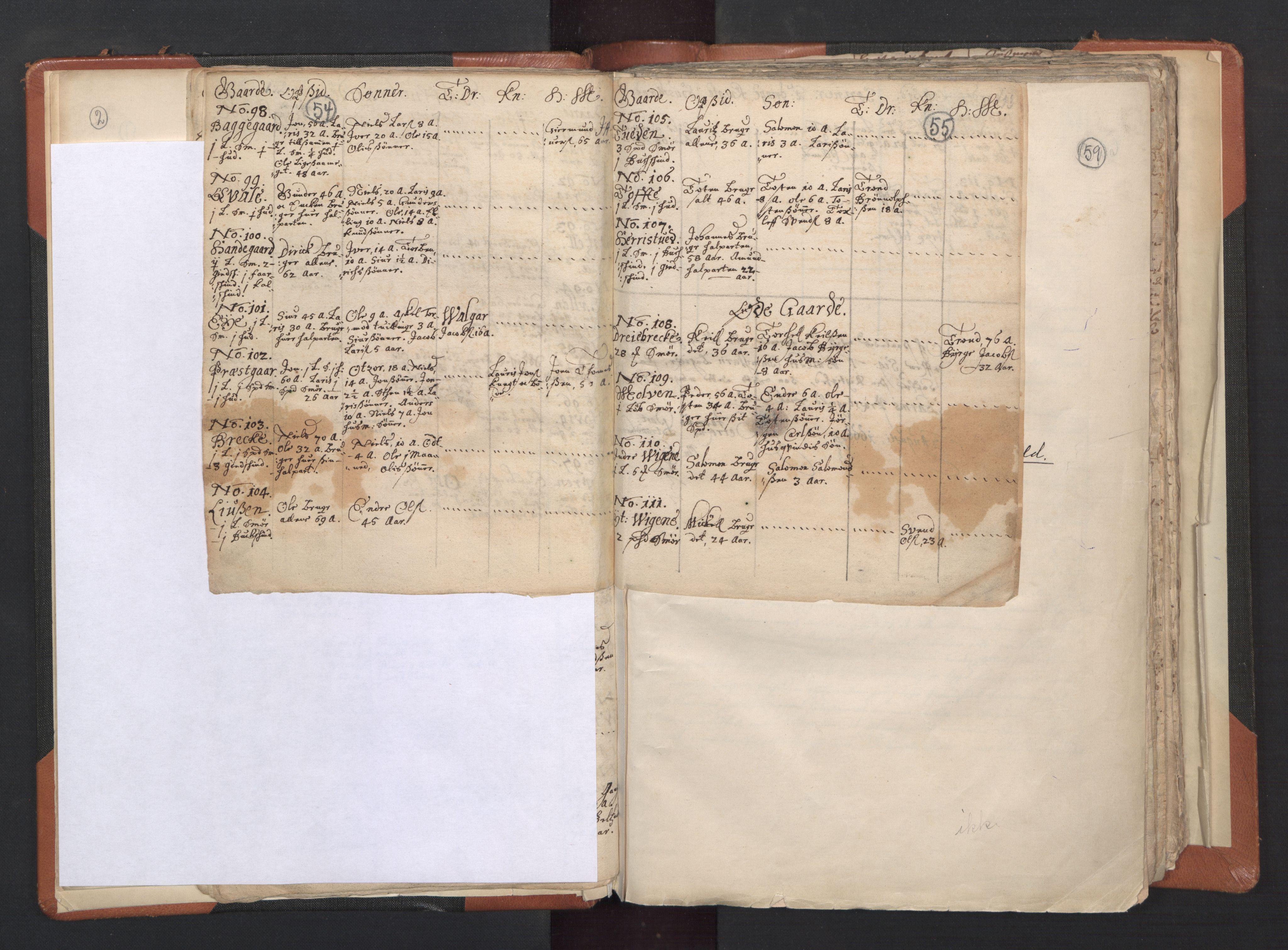 RA, Sogneprestenes manntall 1664-1666, nr. 20: Sunnhordland prosti, 1664-1666, s. 54-55