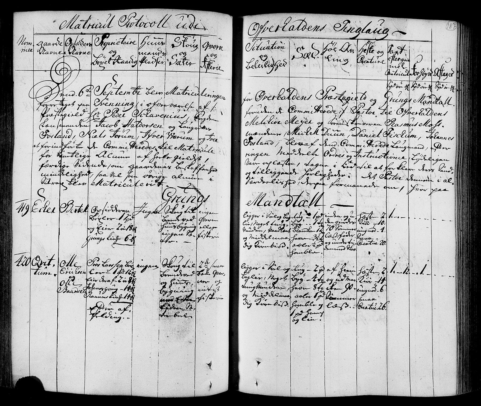 RA, Rentekammeret inntil 1814, Realistisk ordnet avdeling, N/Nb/Nbf/L0168: Namdalen eksaminasjonsprotokoll, 1723, s. 186b-187a