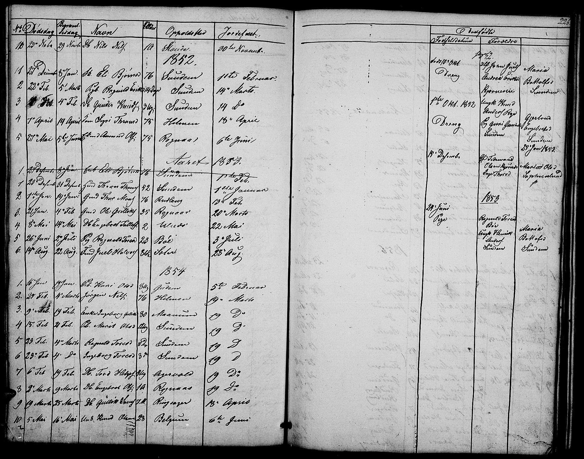 SAH, Nord-Aurdal prestekontor, Klokkerbok nr. 4, 1842-1882, s. 226