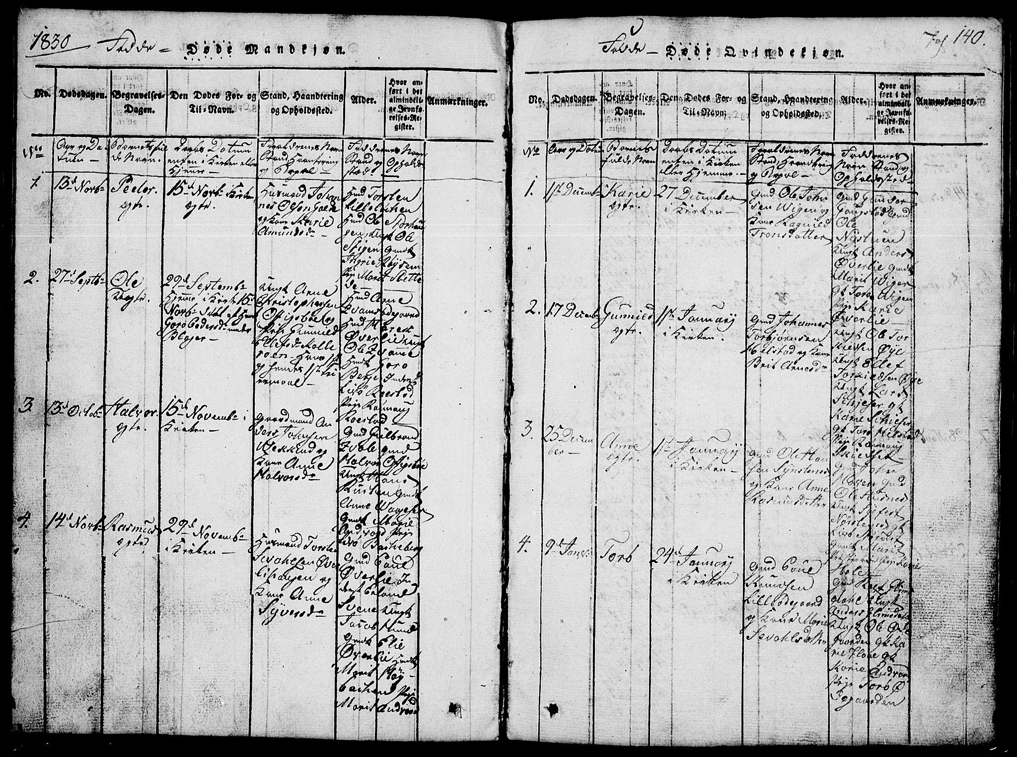 SAH, Lom prestekontor, L/L0001: Klokkerbok nr. 1, 1815-1836, s. 140