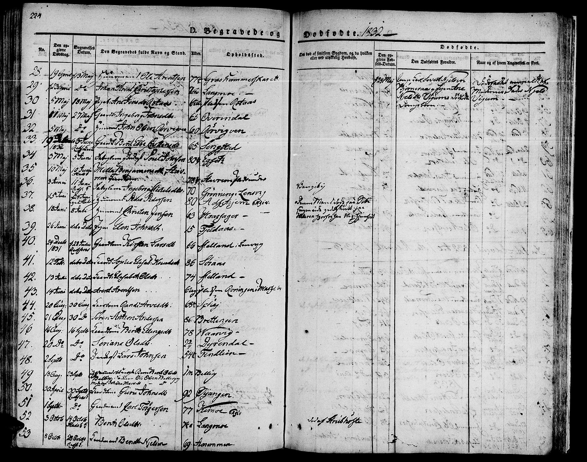 SAT, Ministerialprotokoller, klokkerbøker og fødselsregistre - Sør-Trøndelag, 646/L0609: Ministerialbok nr. 646A07, 1826-1838, s. 224