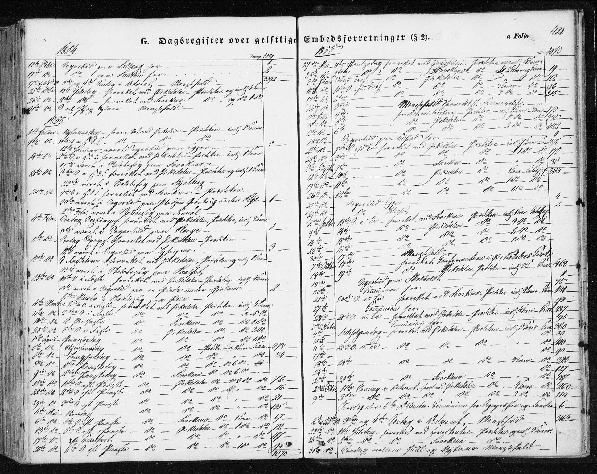 SAT, Ministerialprotokoller, klokkerbøker og fødselsregistre - Sør-Trøndelag, 668/L0806: Ministerialbok nr. 668A06, 1854-1869, s. 421