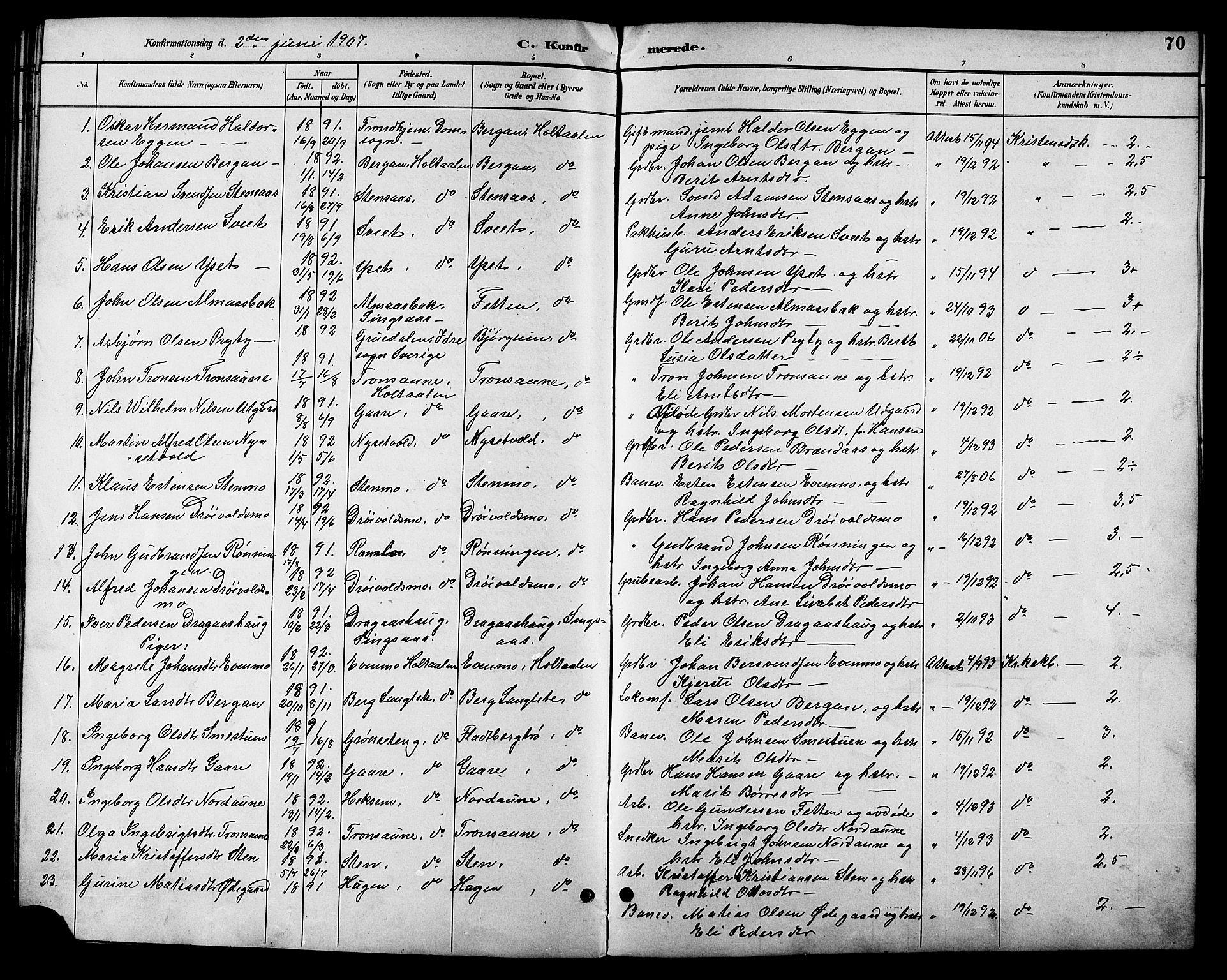 SAT, Ministerialprotokoller, klokkerbøker og fødselsregistre - Sør-Trøndelag, 685/L0978: Klokkerbok nr. 685C03, 1891-1907, s. 70
