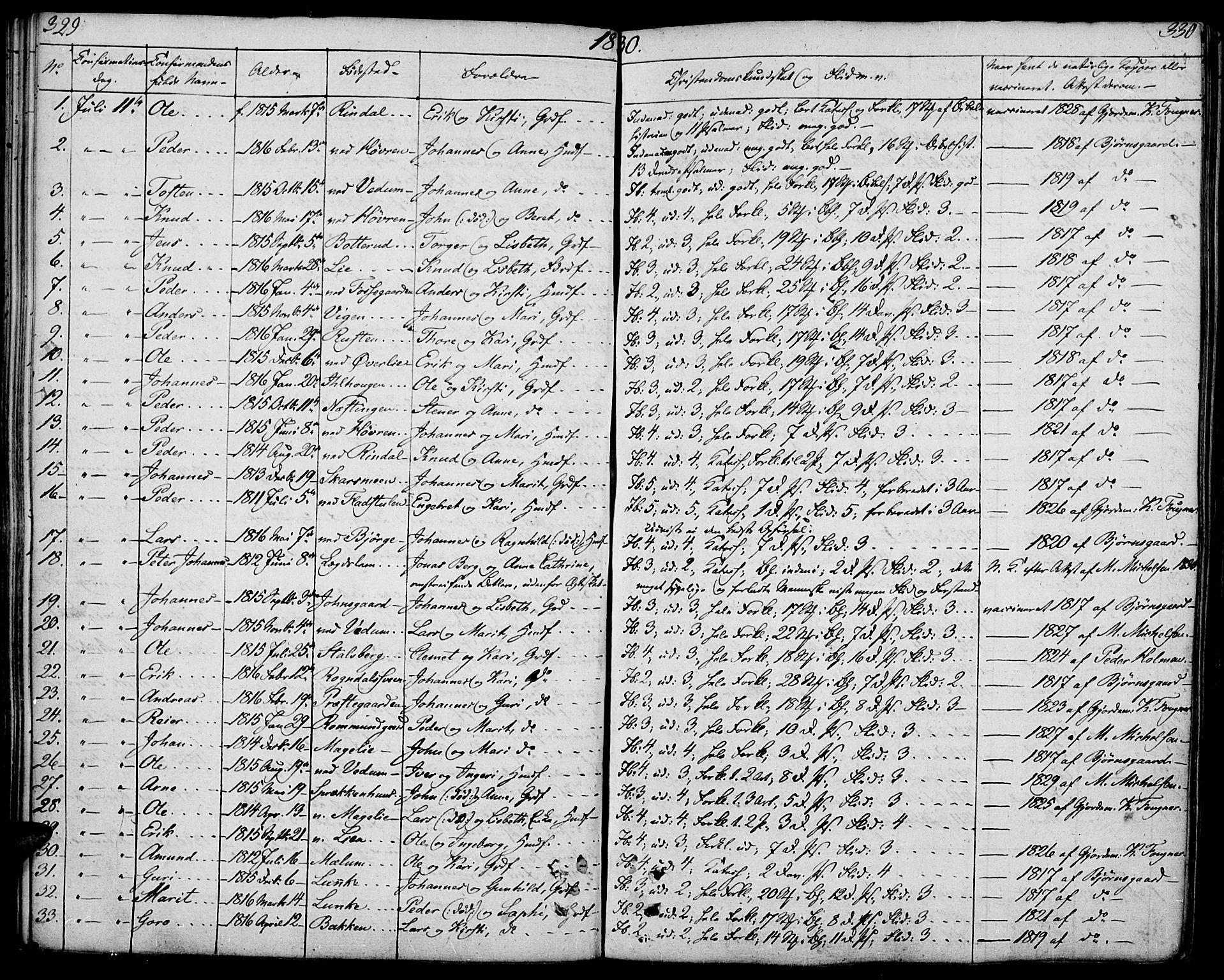 SAH, Øyer prestekontor, Ministerialbok nr. 4, 1824-1841, s. 329-330