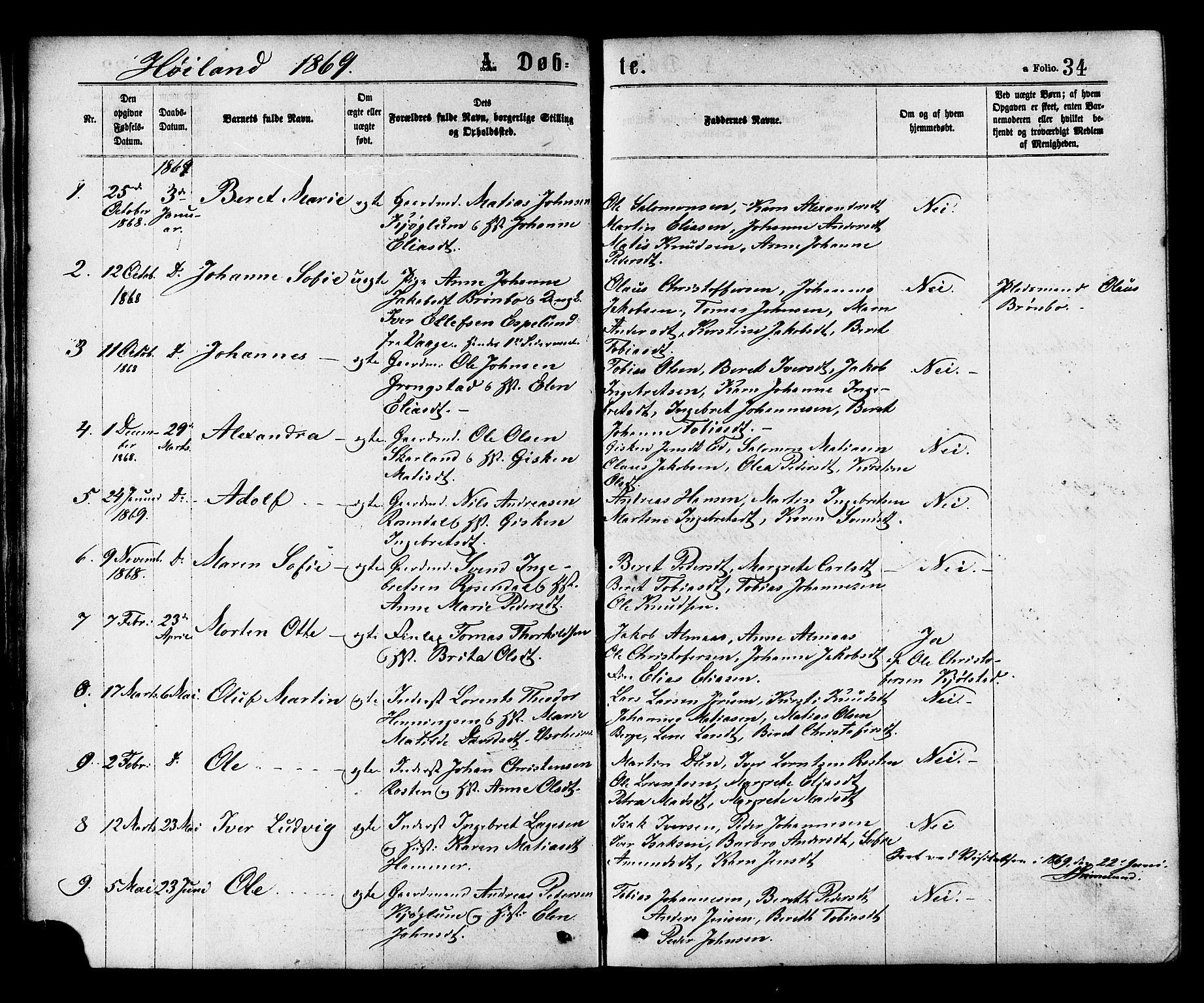 SAT, Ministerialprotokoller, klokkerbøker og fødselsregistre - Nord-Trøndelag, 758/L0516: Ministerialbok nr. 758A03 /2, 1869-1879, s. 34
