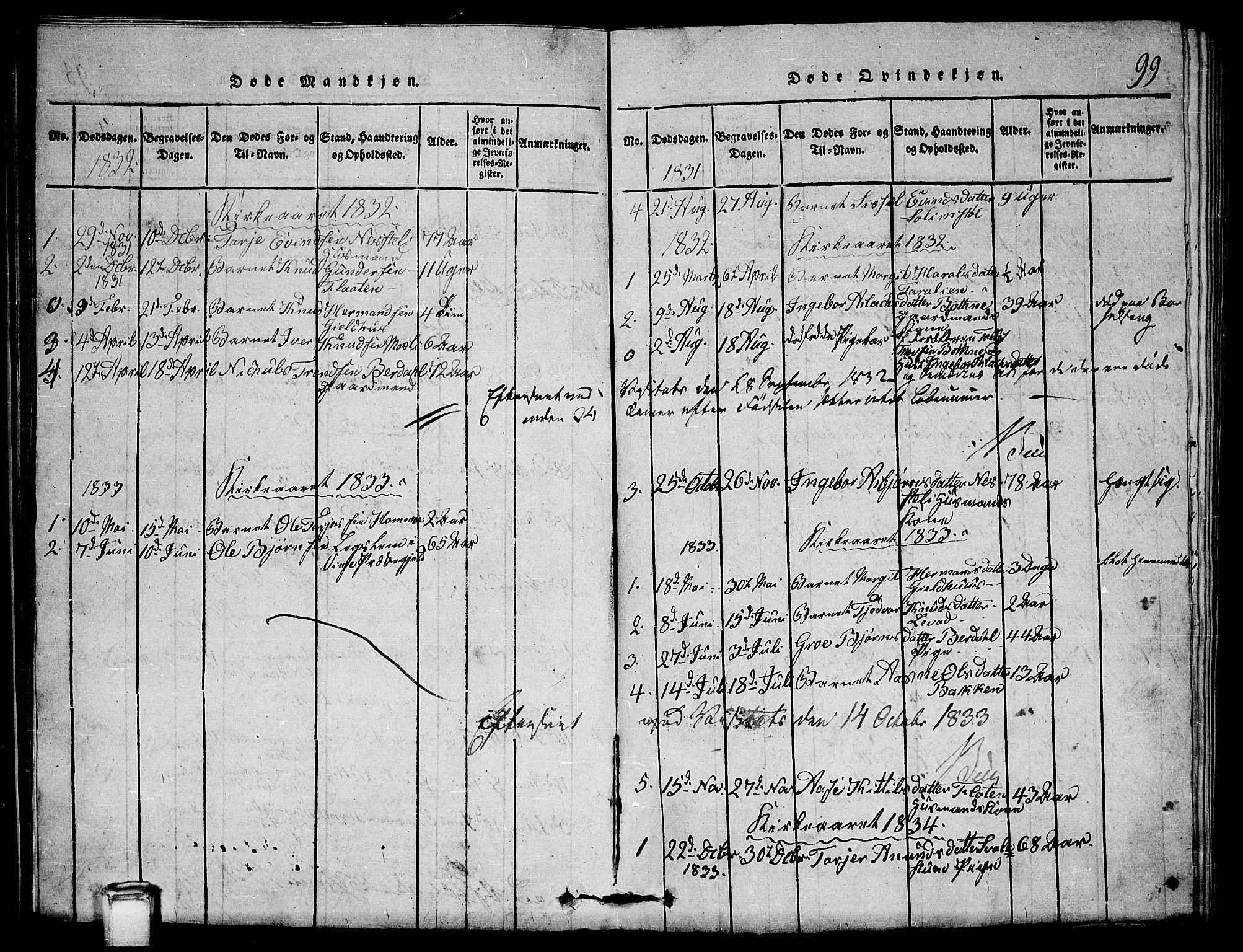 SAKO, Vinje kirkebøker, G/Gb/L0001: Klokkerbok nr. II 1, 1814-1843, s. 99