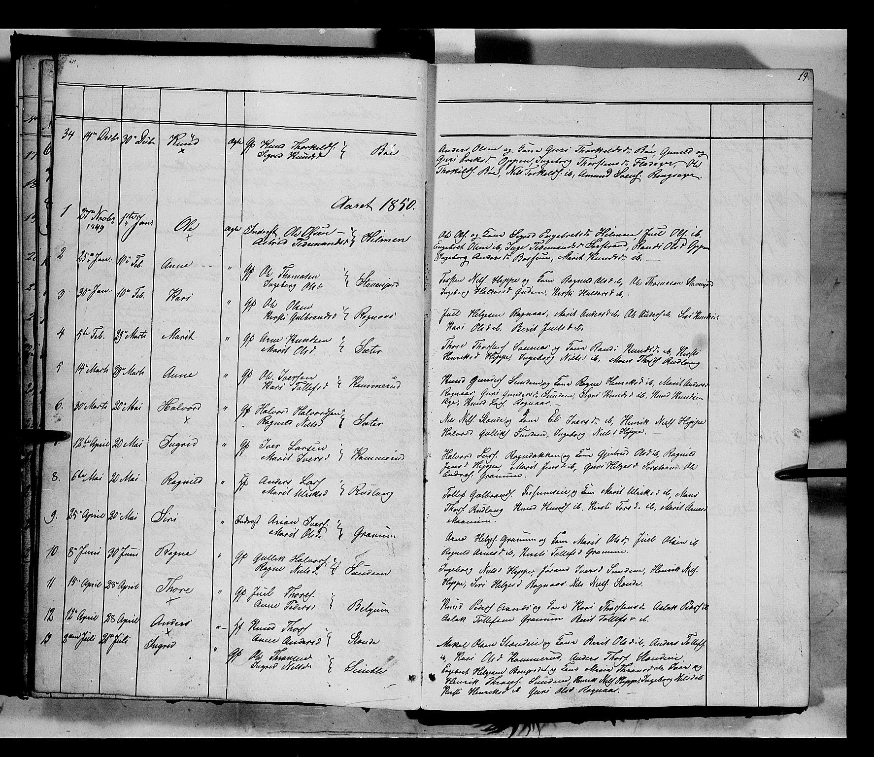 SAH, Nord-Aurdal prestekontor, Ministerialbok nr. 6, 1842-1863, s. 19