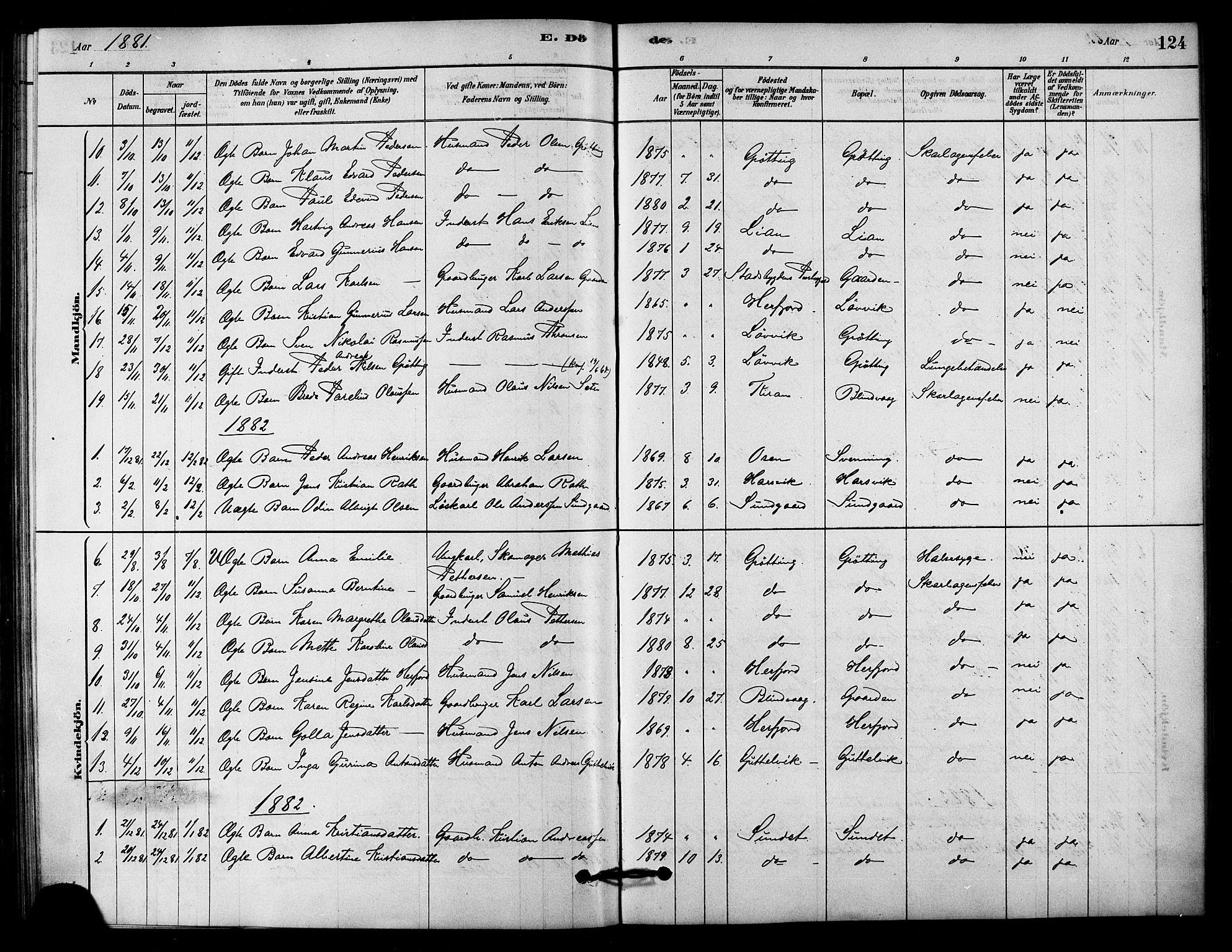SAT, Ministerialprotokoller, klokkerbøker og fødselsregistre - Sør-Trøndelag, 656/L0692: Ministerialbok nr. 656A01, 1879-1893, s. 124