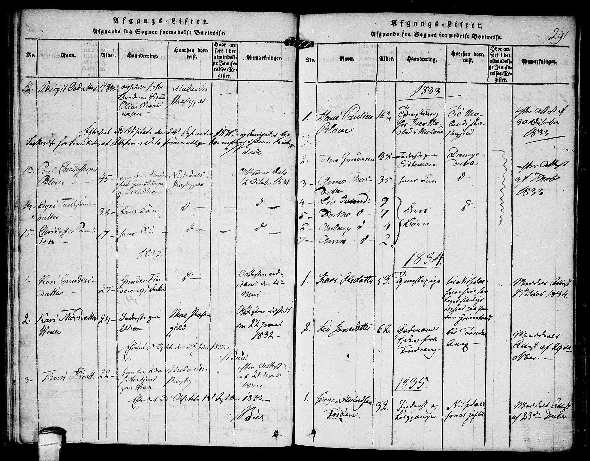 SAKO, Kviteseid kirkebøker, F/Fc/L0001: Ministerialbok nr. III 1, 1815-1836, s. 291