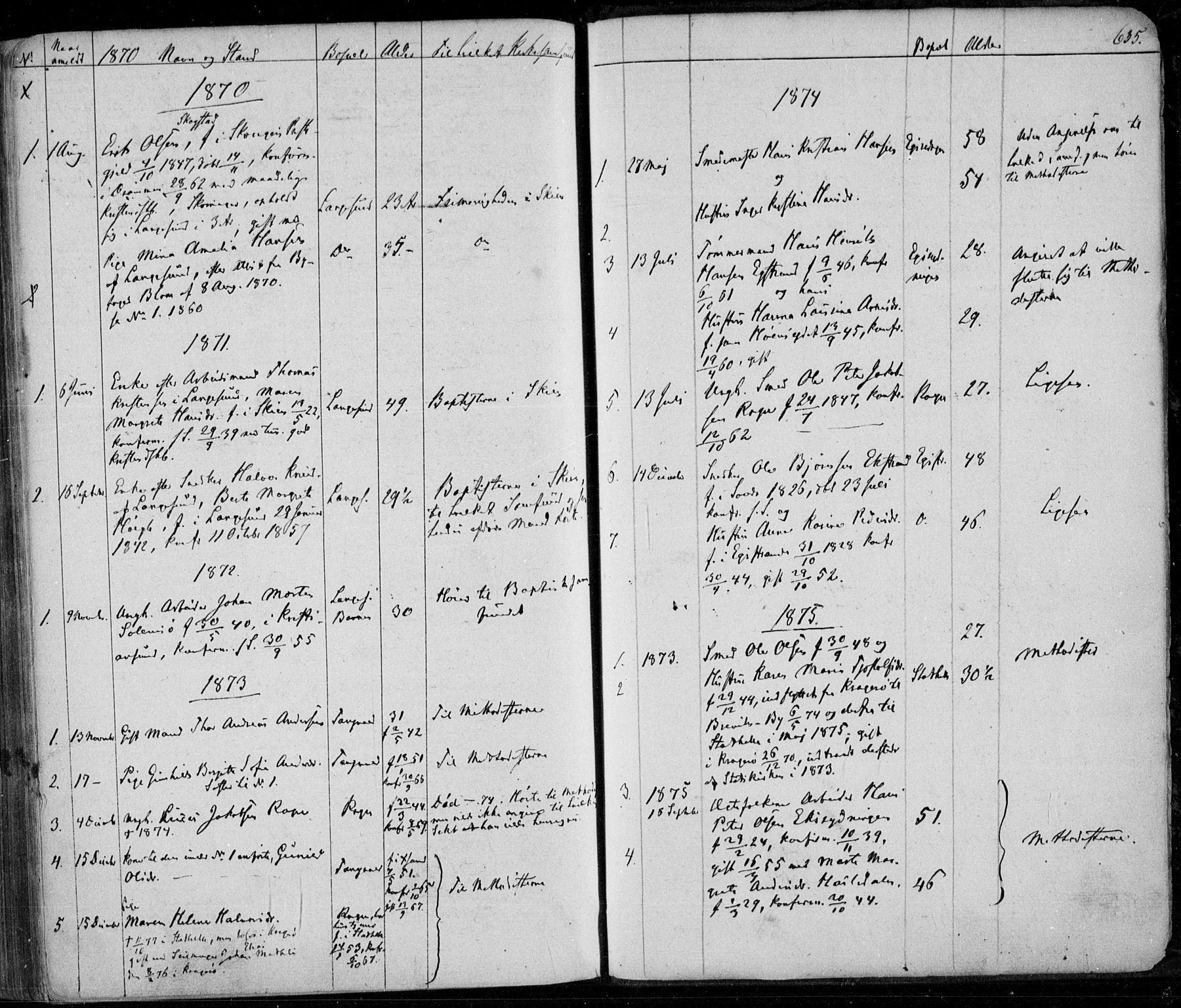 SAKO, Bamble kirkebøker, F/Fa/L0005: Ministerialbok nr. I 5, 1854-1869, s. 635