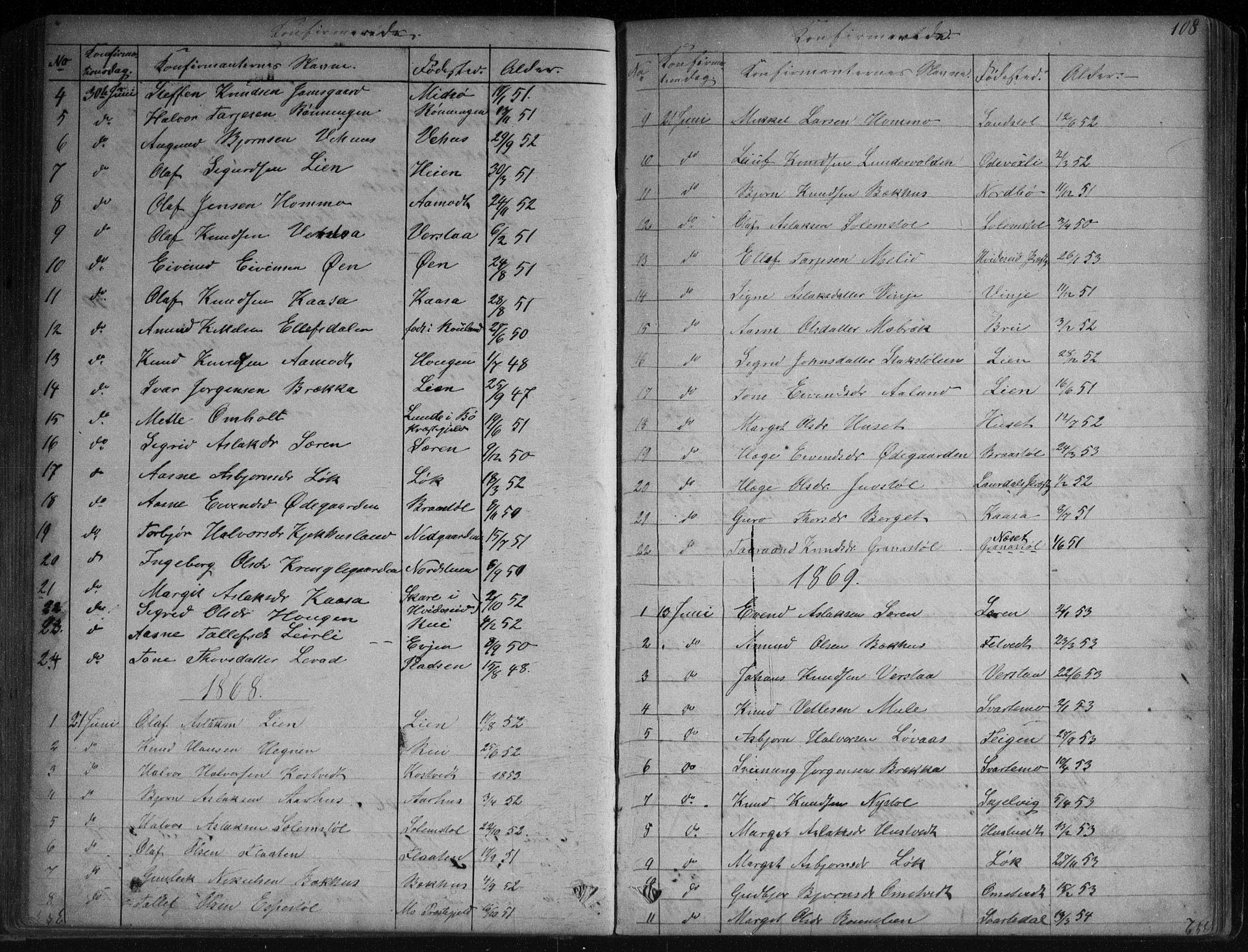 SAKO, Vinje kirkebøker, G/Ga/L0002: Klokkerbok nr. I 2, 1849-1893, s. 108