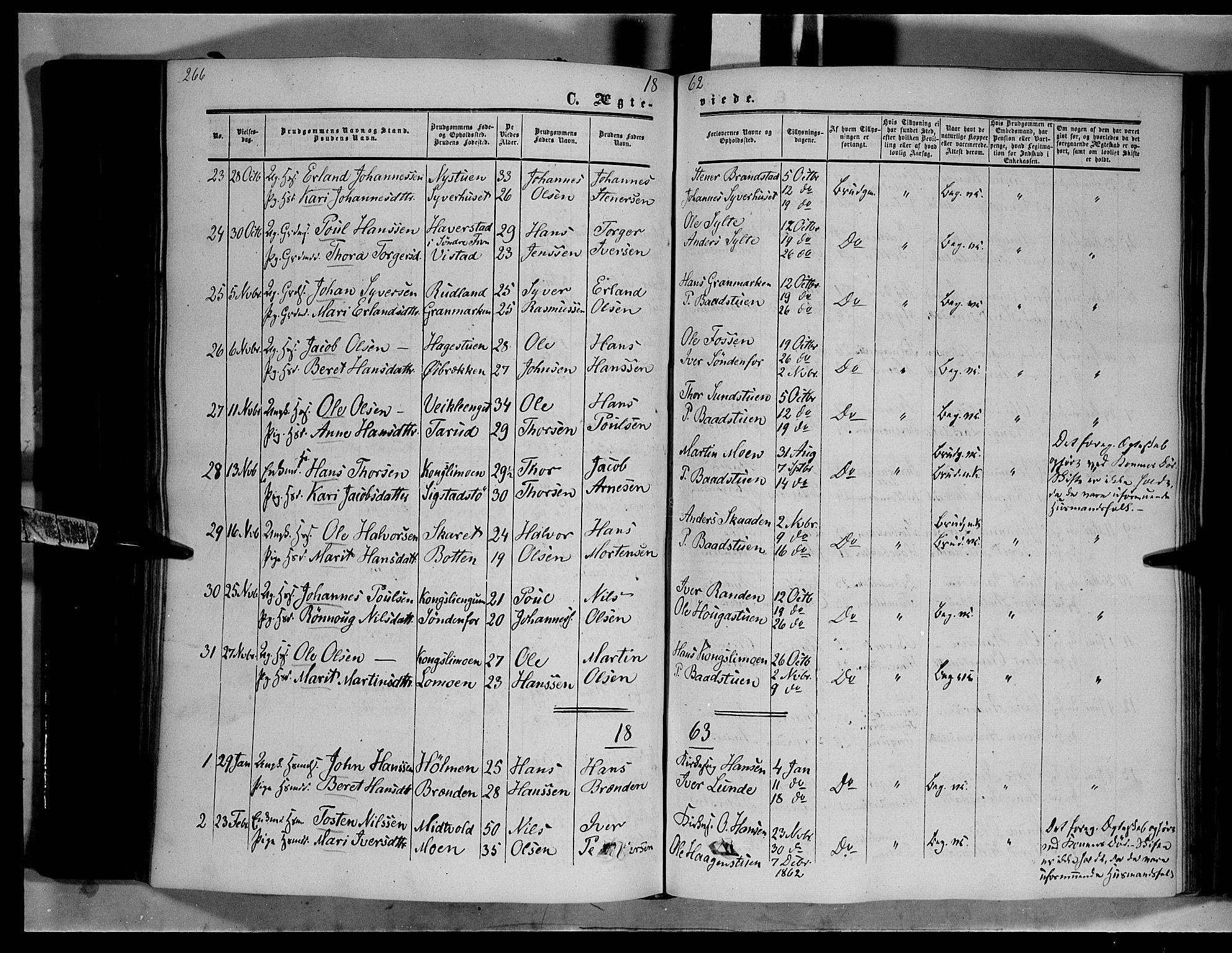 SAH, Nord-Fron prestekontor, Ministerialbok nr. 1, 1851-1864, s. 266