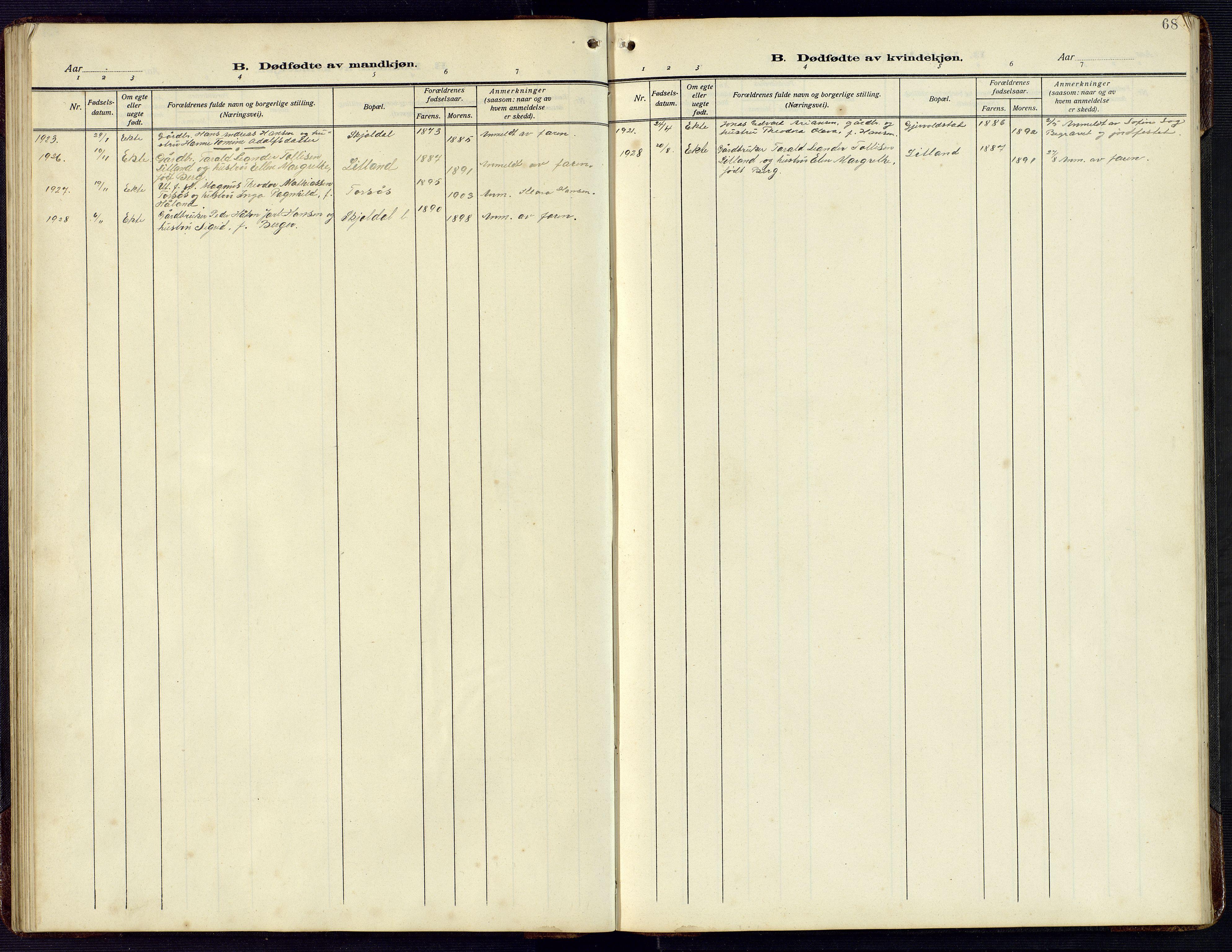 SAK, Herad sokneprestkontor, F/Fb/Fba/L0006: Klokkerbok nr. B 6, 1921-1959, s. 68