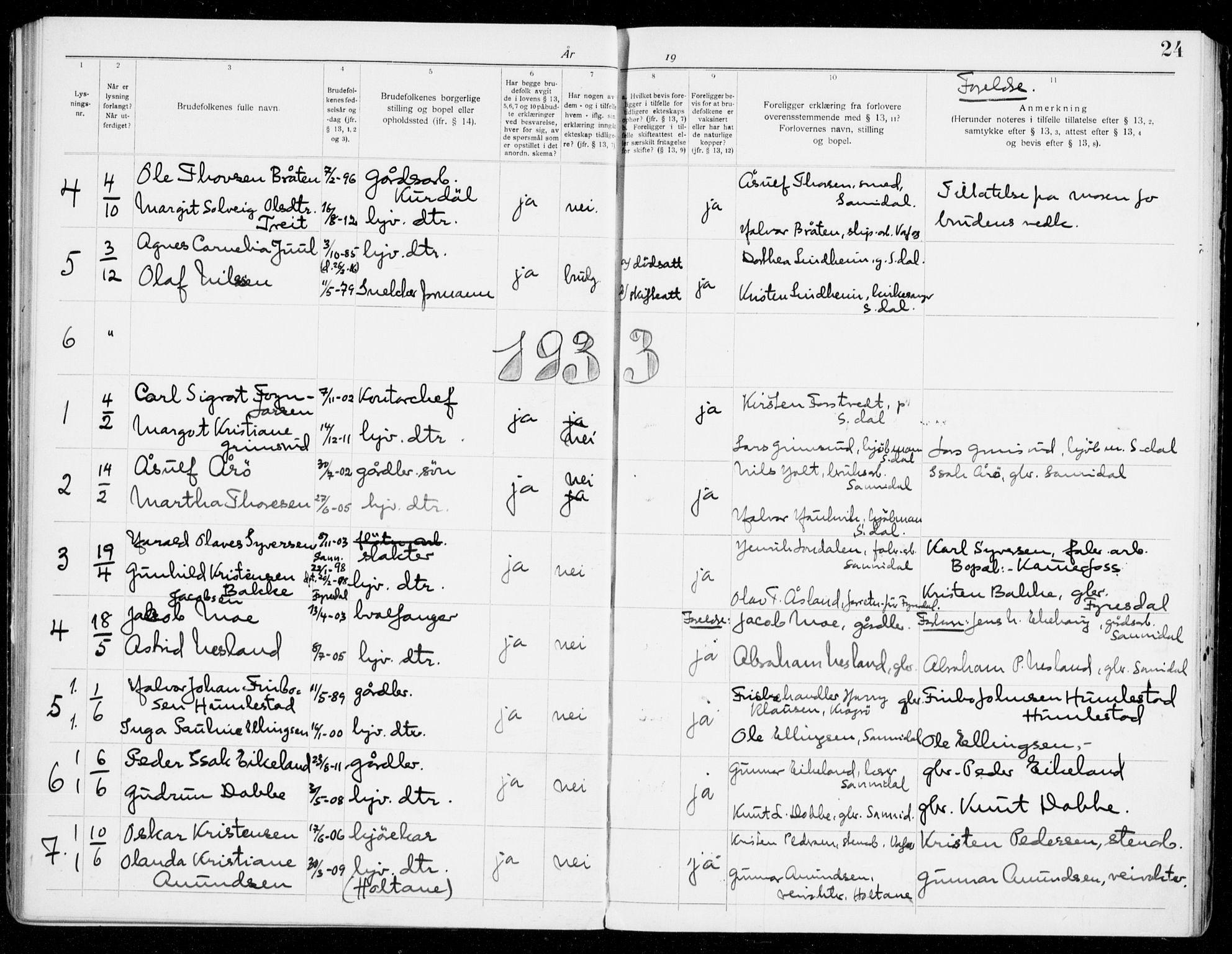 SAKO, Sannidal kirkebøker, H/Ha/L0002: Lysningsprotokoll nr. 2, 1919-1942, s. 24