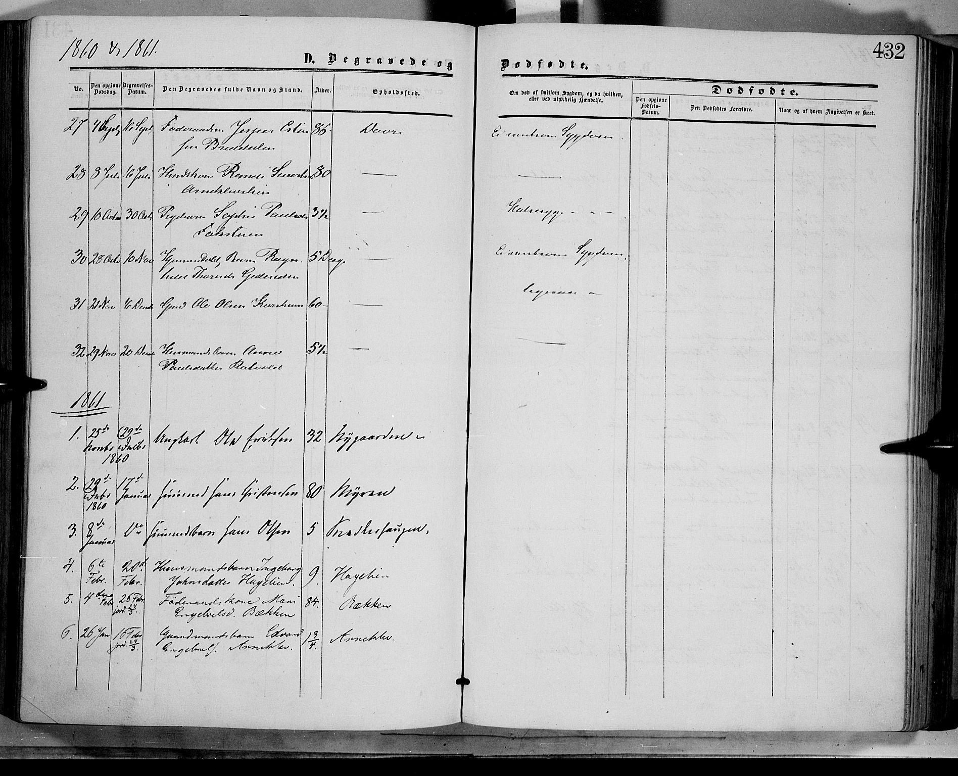 SAH, Dovre prestekontor, Ministerialbok nr. 1, 1854-1878, s. 432