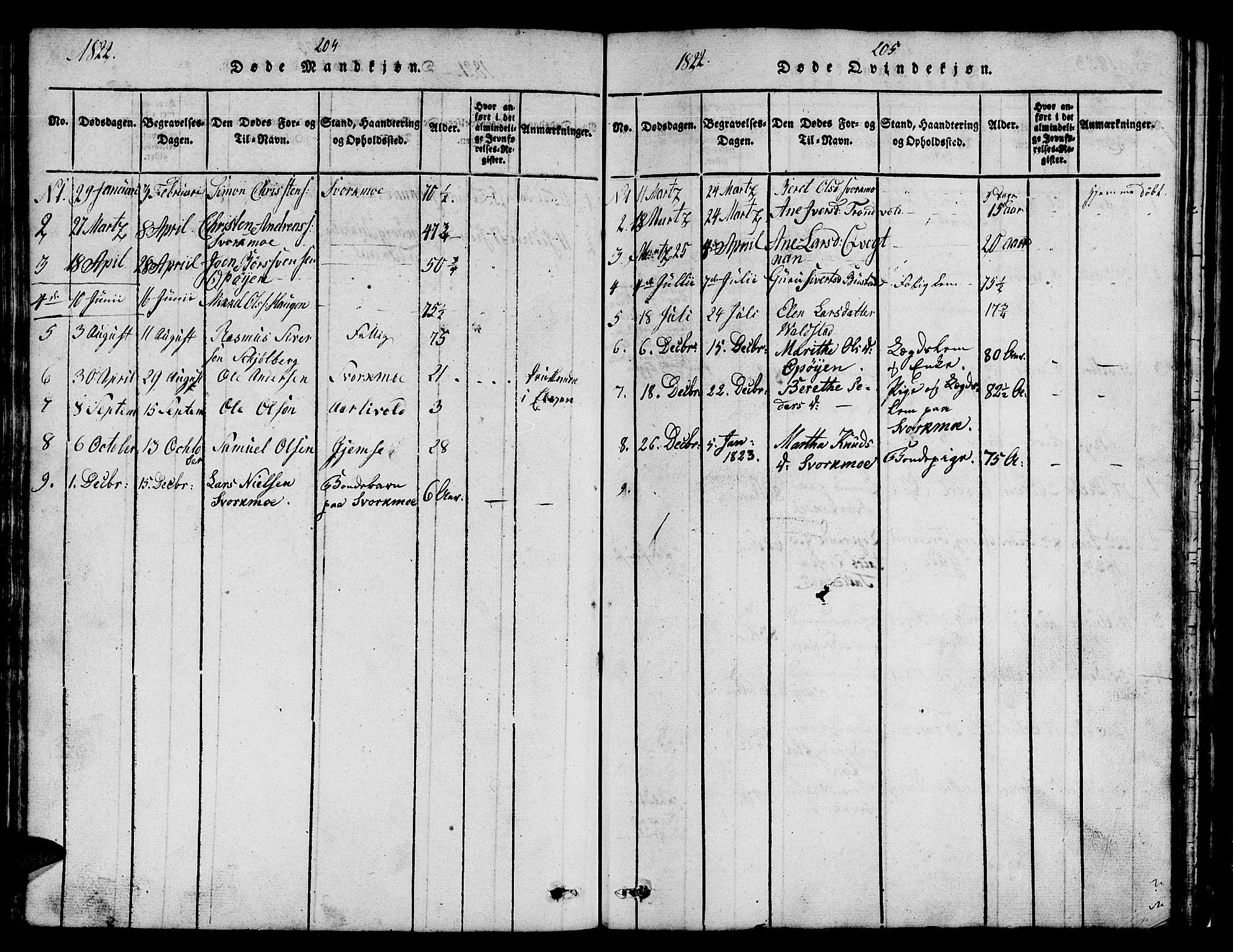 SAT, Ministerialprotokoller, klokkerbøker og fødselsregistre - Sør-Trøndelag, 671/L0842: Klokkerbok nr. 671C01, 1816-1867, s. 204-205