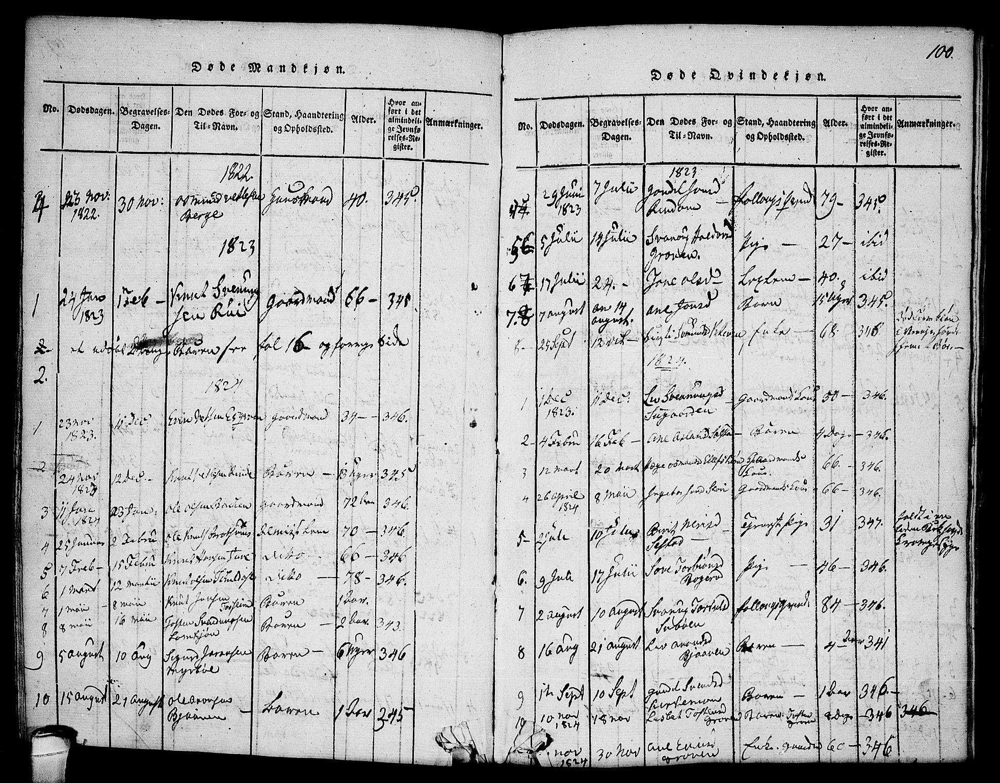 SAKO, Seljord kirkebøker, F/Fc/L0001: Ministerialbok nr. III 1, 1815-1831, s. 100