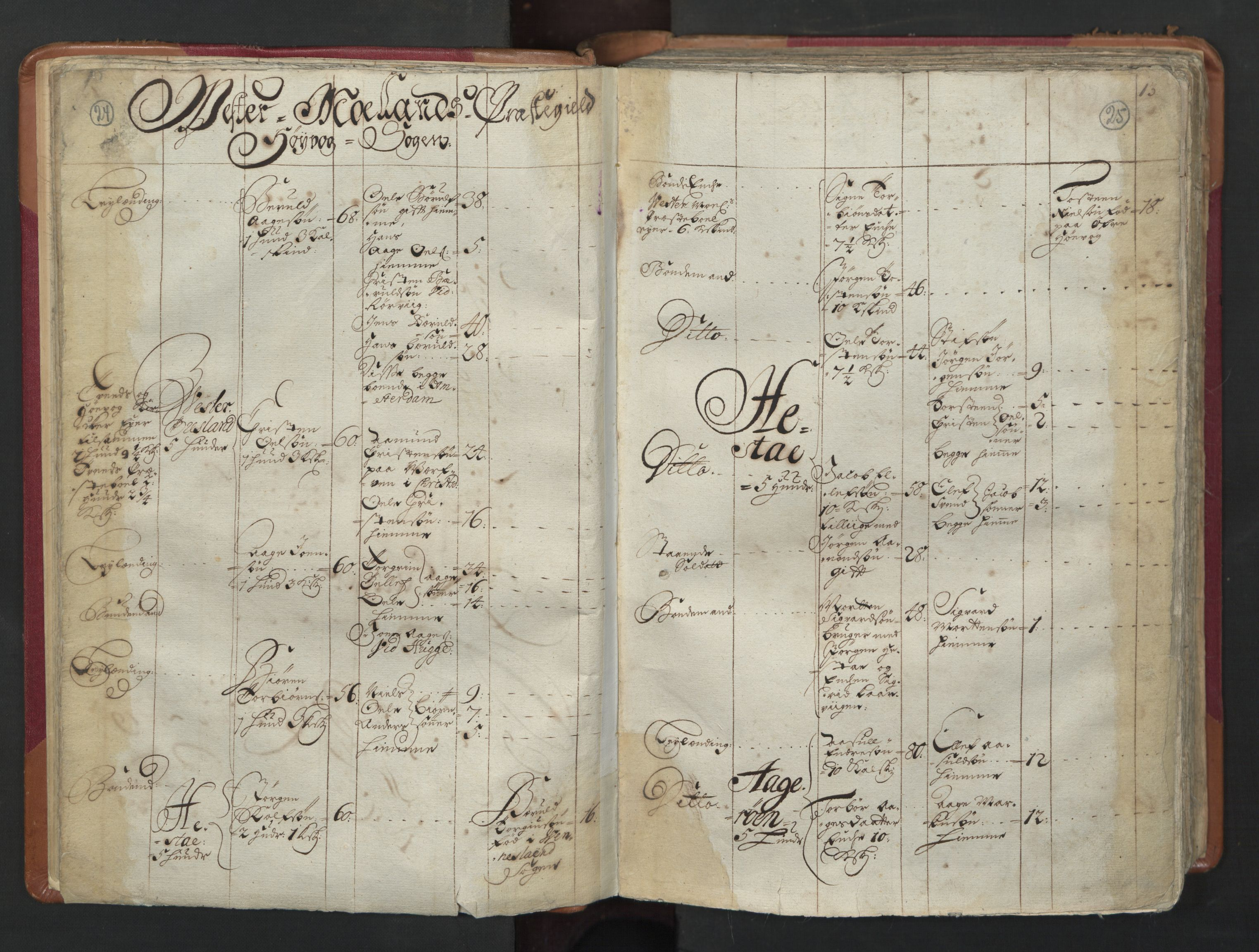RA, Manntallet 1701, nr. 3: Nedenes fogderi, 1701, s. 24-25
