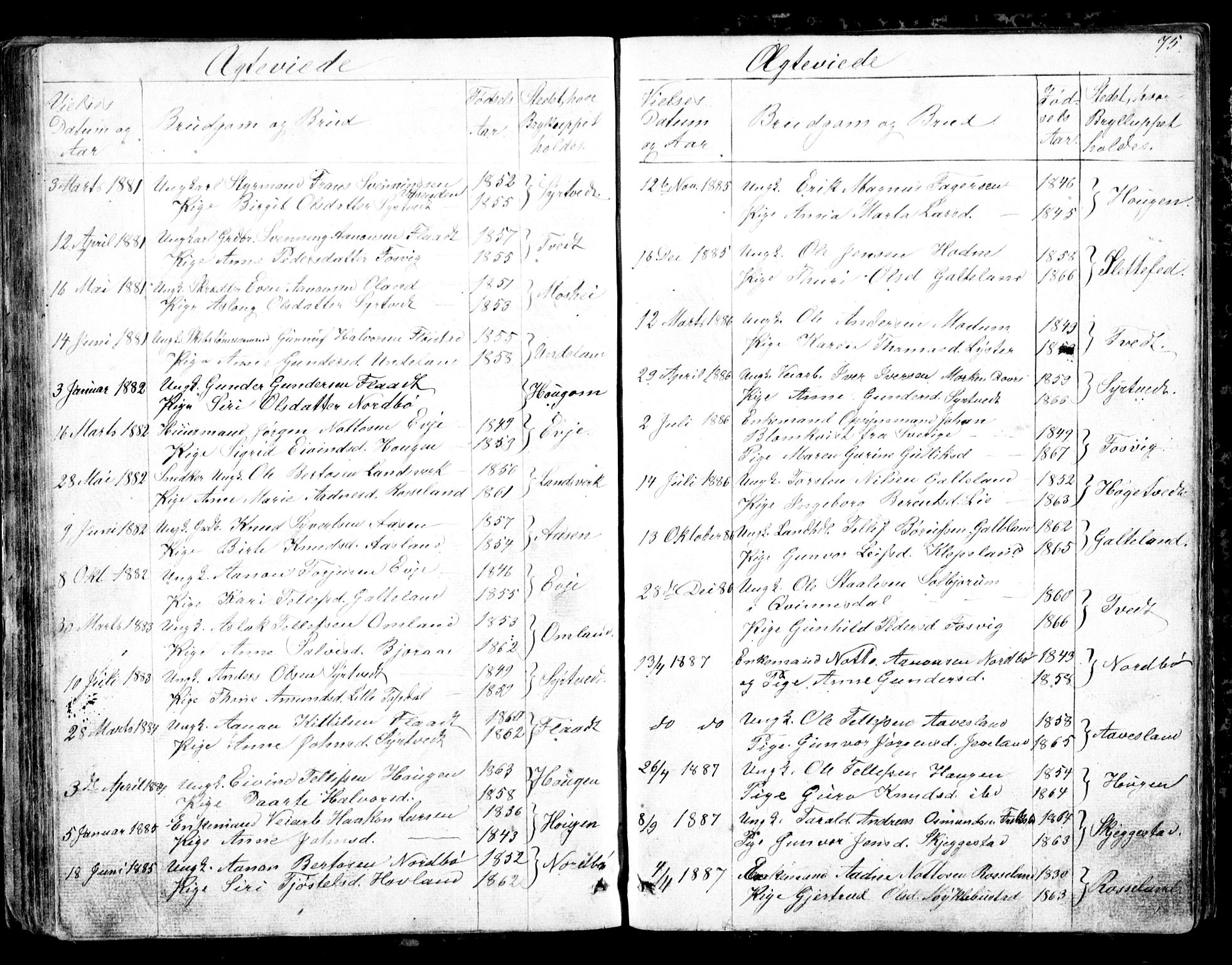 SAK, Evje sokneprestkontor, F/Fb/Fba/L0002: Klokkerbok nr. B 2, 1849-1896, s. 75