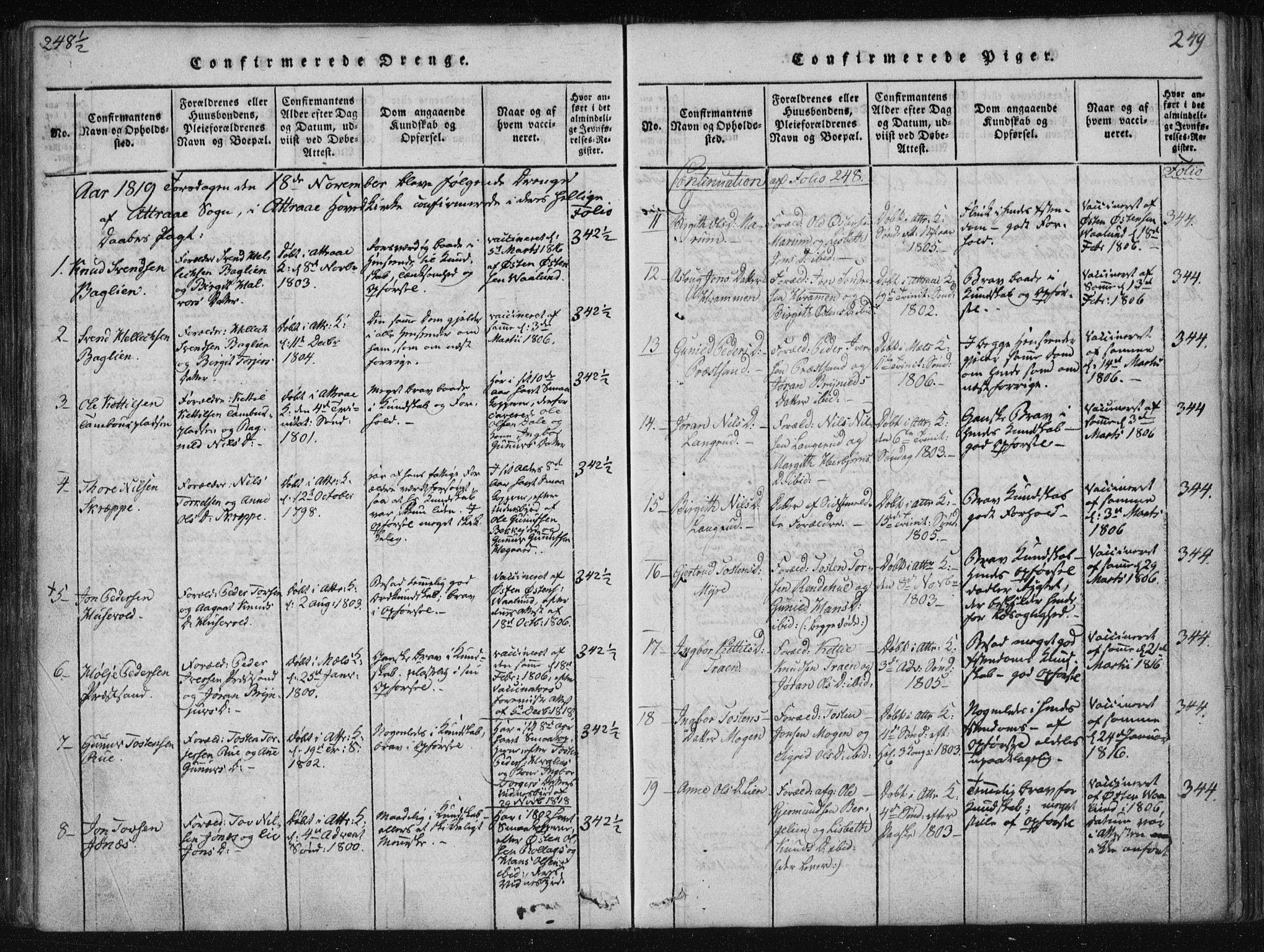 SAKO, Tinn kirkebøker, F/Fa/L0004: Ministerialbok nr. I 4, 1815-1843, s. 249