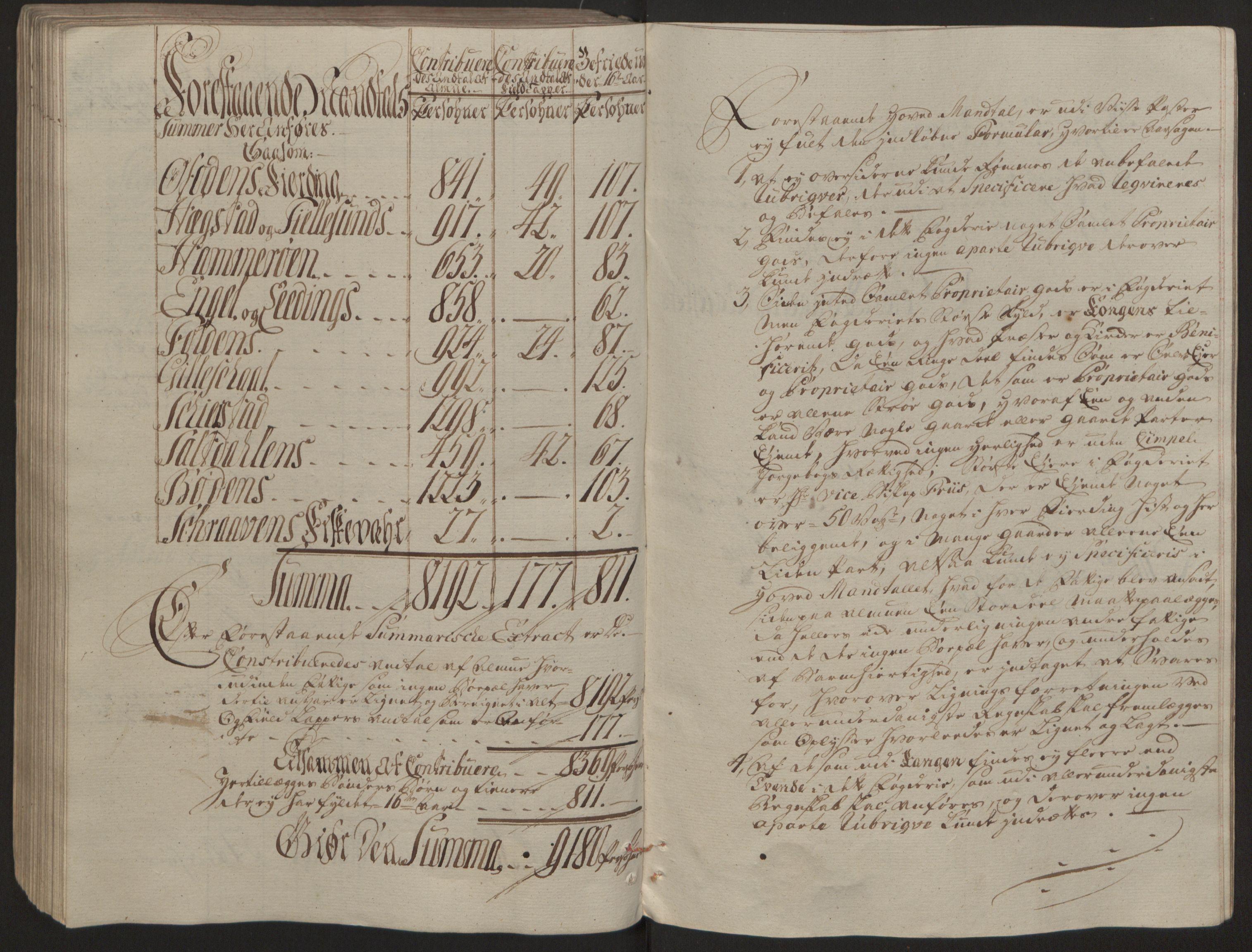 RA, Rentekammeret inntil 1814, Reviderte regnskaper, Fogderegnskap, R66/L4670: Ekstraskatten Salten, 1762-1764, s. 366