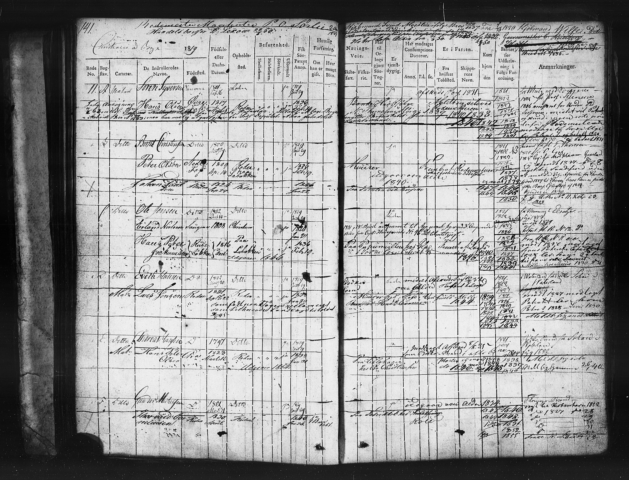 SAO, Oslo mønstringskontor, F/Fc/Fcb/L0001: Hovedrulle, 1819, s. 141