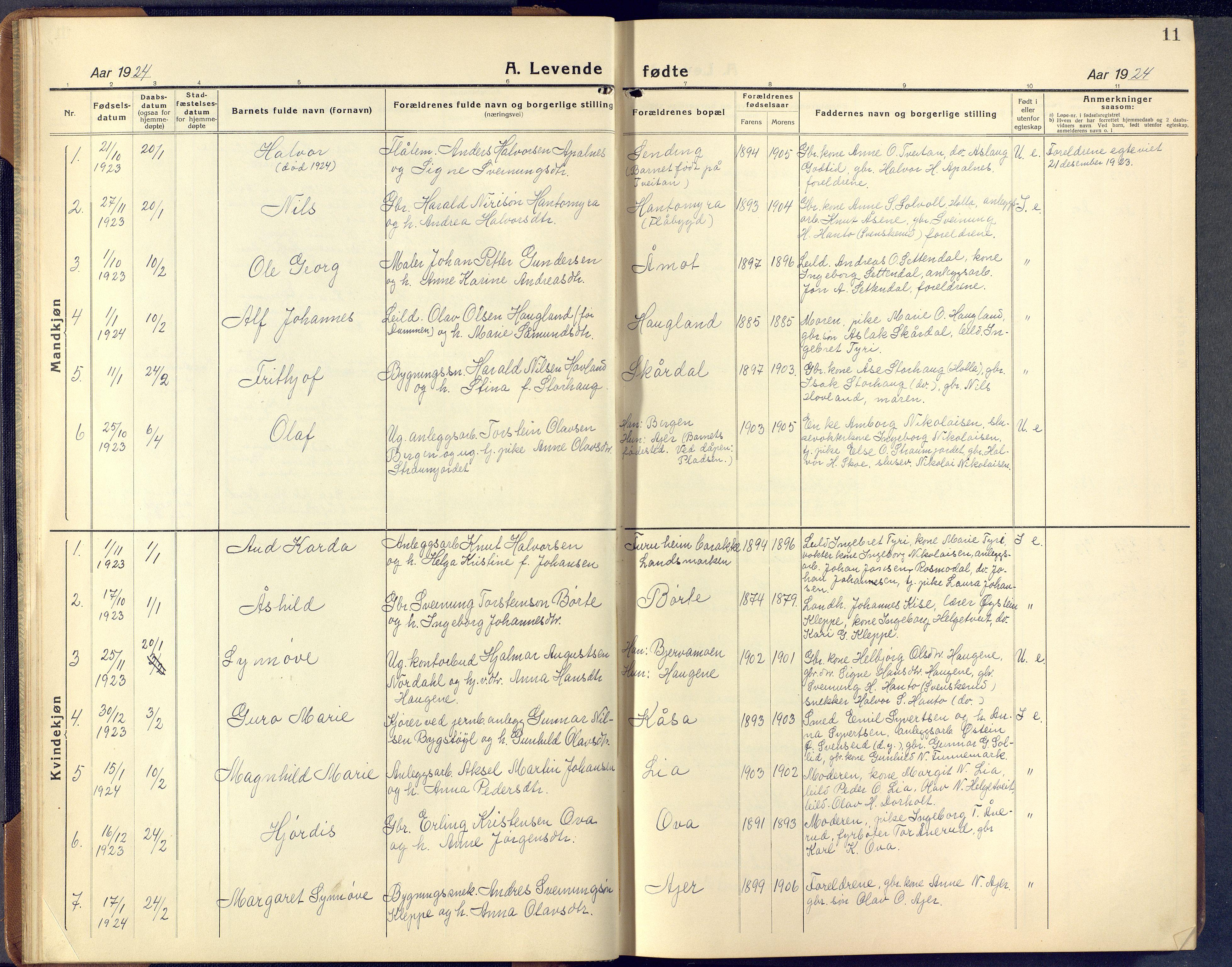 SAKO, Lunde kirkebøker, F/Fa/L0006: Ministerialbok nr. I 6, 1922-1940, s. 11