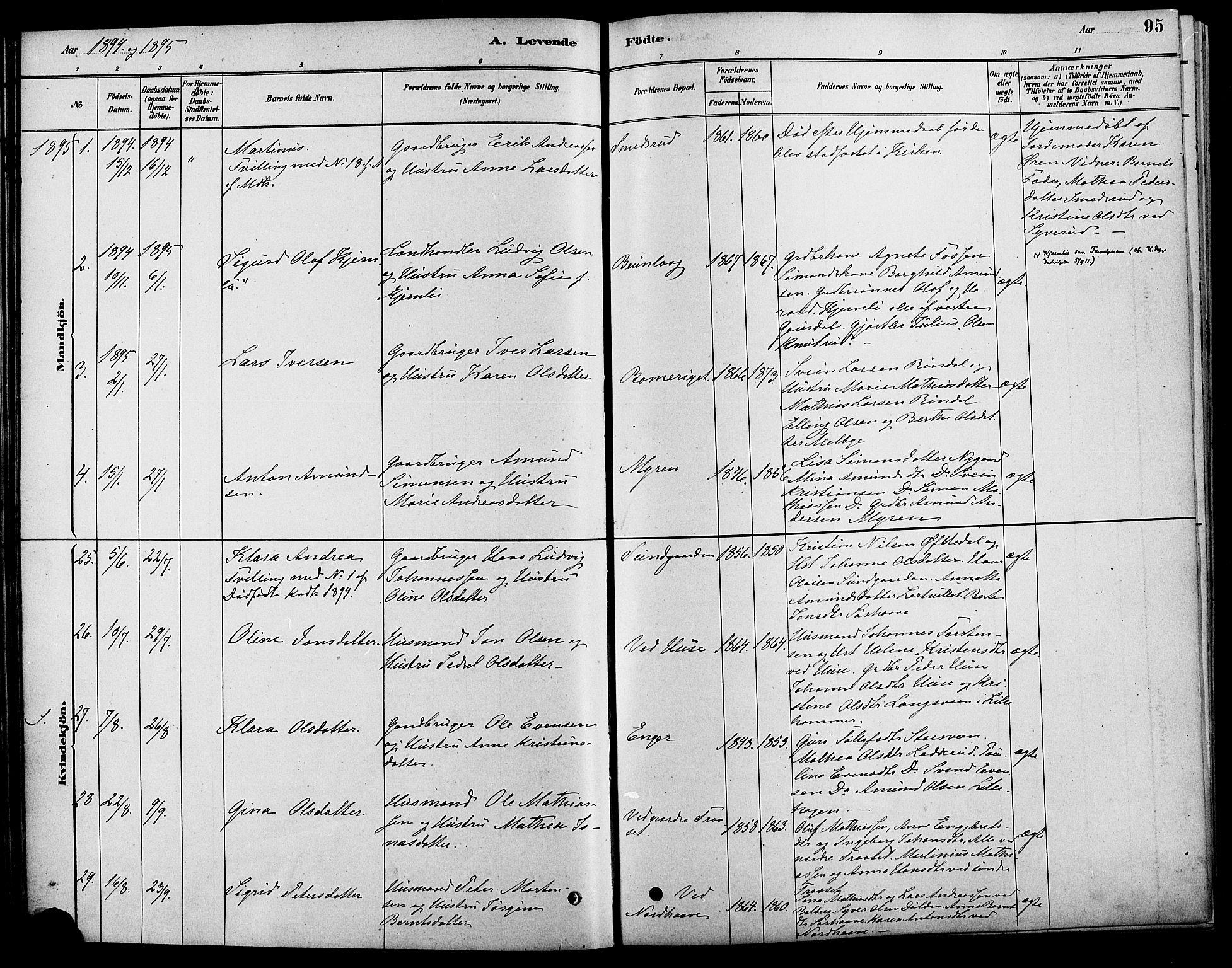 SAH, Fåberg prestekontor, Ministerialbok nr. 8, 1879-1898, s. 95