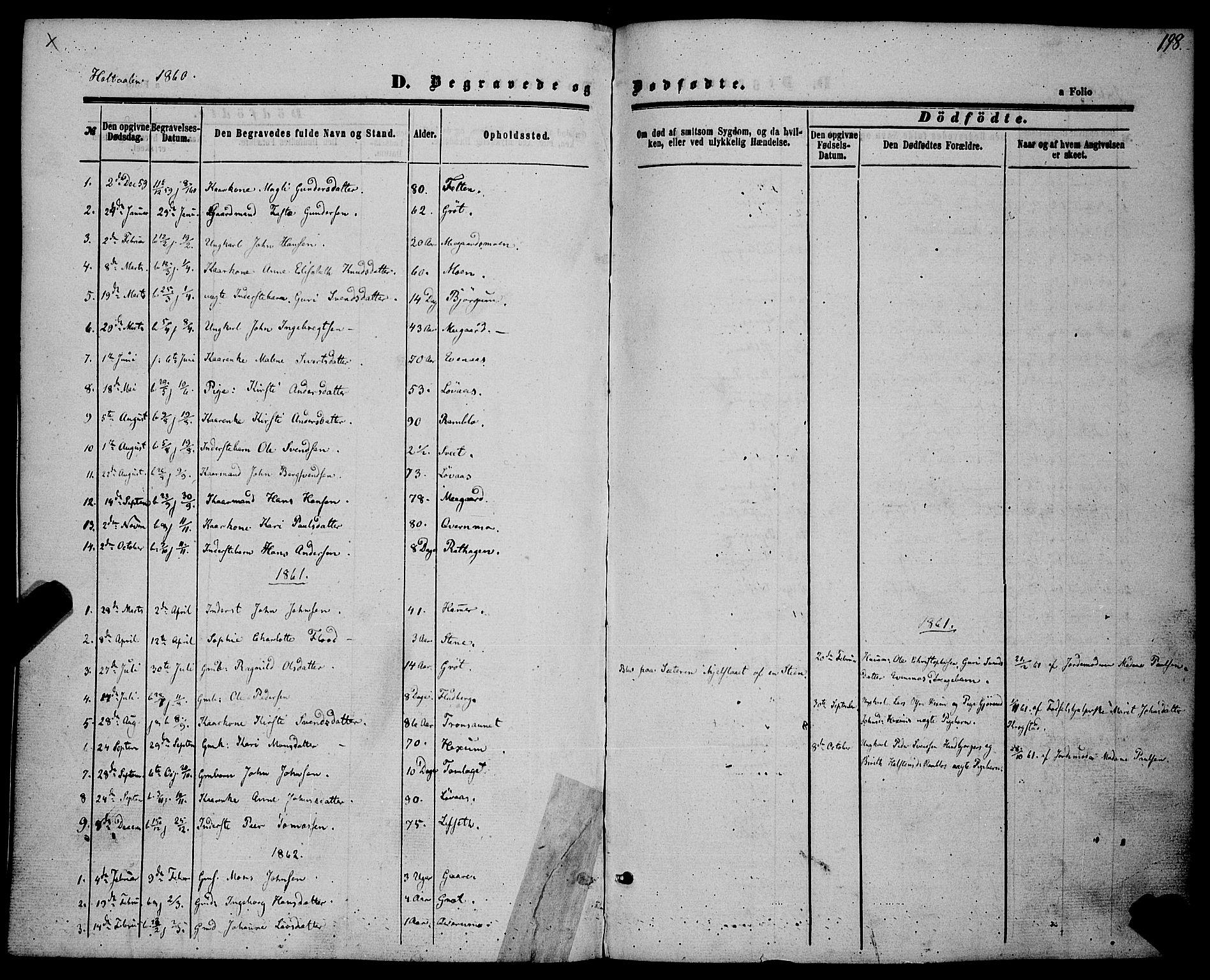 SAT, Ministerialprotokoller, klokkerbøker og fødselsregistre - Sør-Trøndelag, 685/L0966: Ministerialbok nr. 685A07 /1, 1860-1869, s. 198