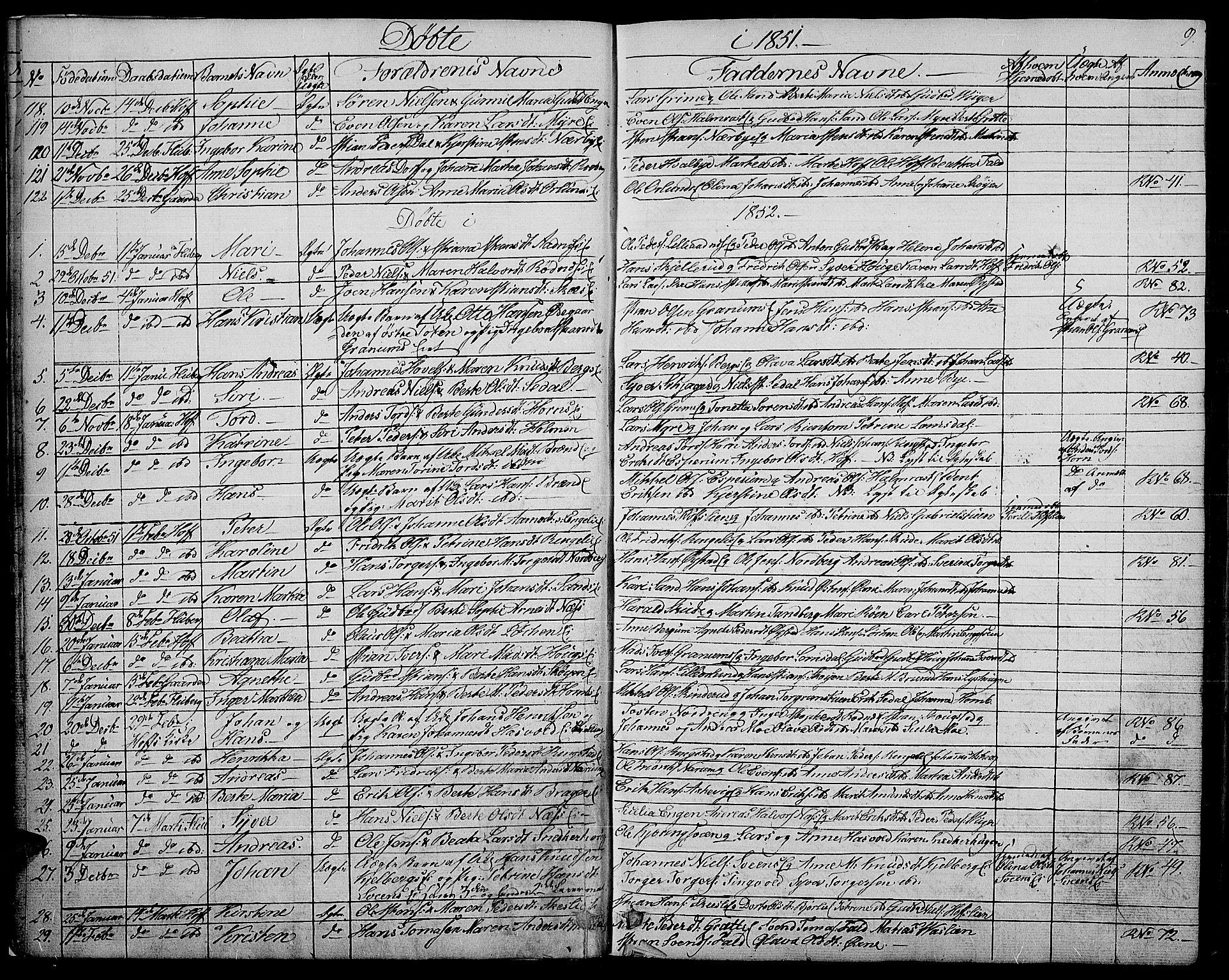 SAH, Søndre Land prestekontor, L/L0001: Klokkerbok nr. 1, 1849-1883, s. 9