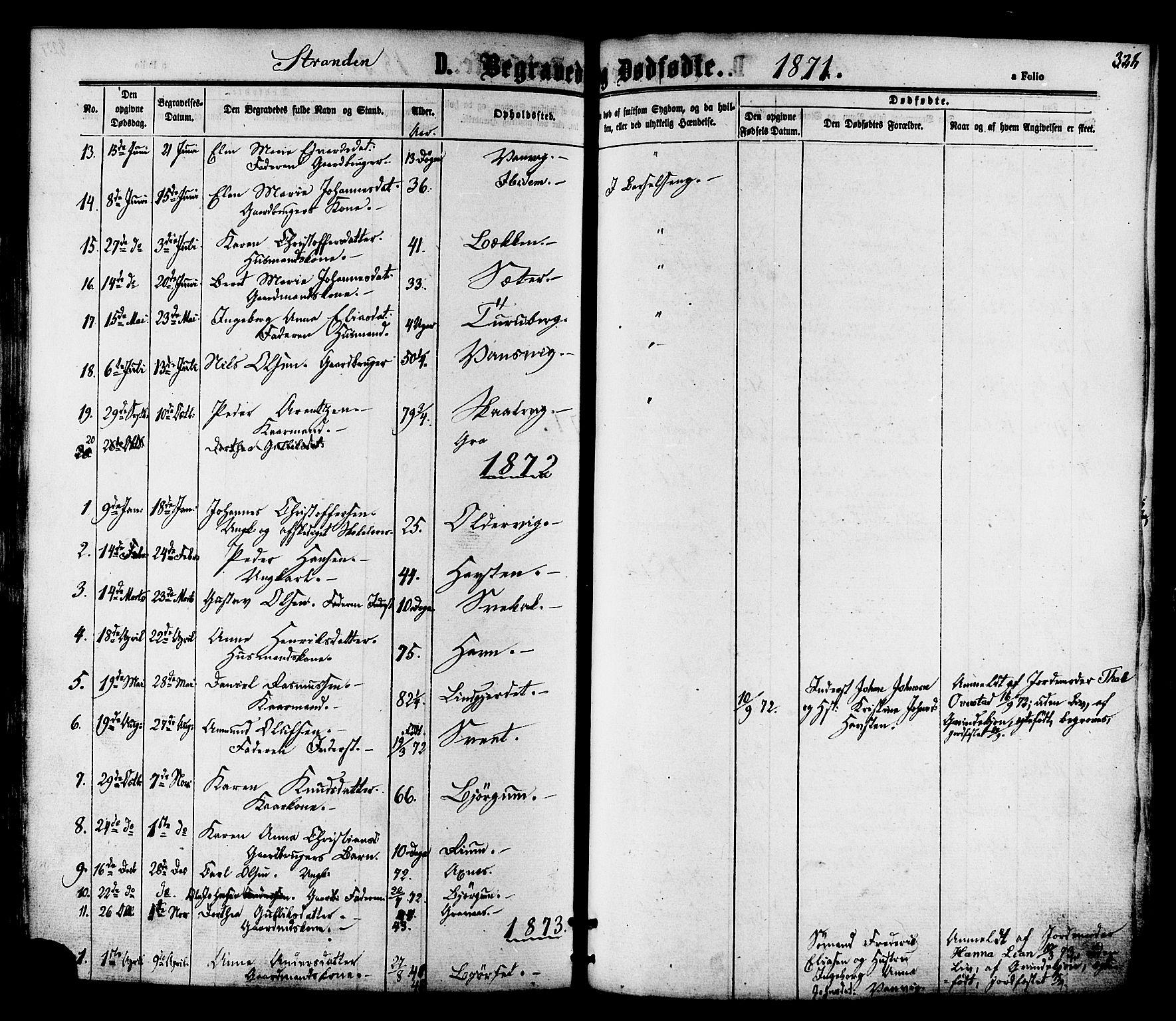 SAT, Ministerialprotokoller, klokkerbøker og fødselsregistre - Nord-Trøndelag, 701/L0009: Ministerialbok nr. 701A09 /2, 1864-1882, s. 328