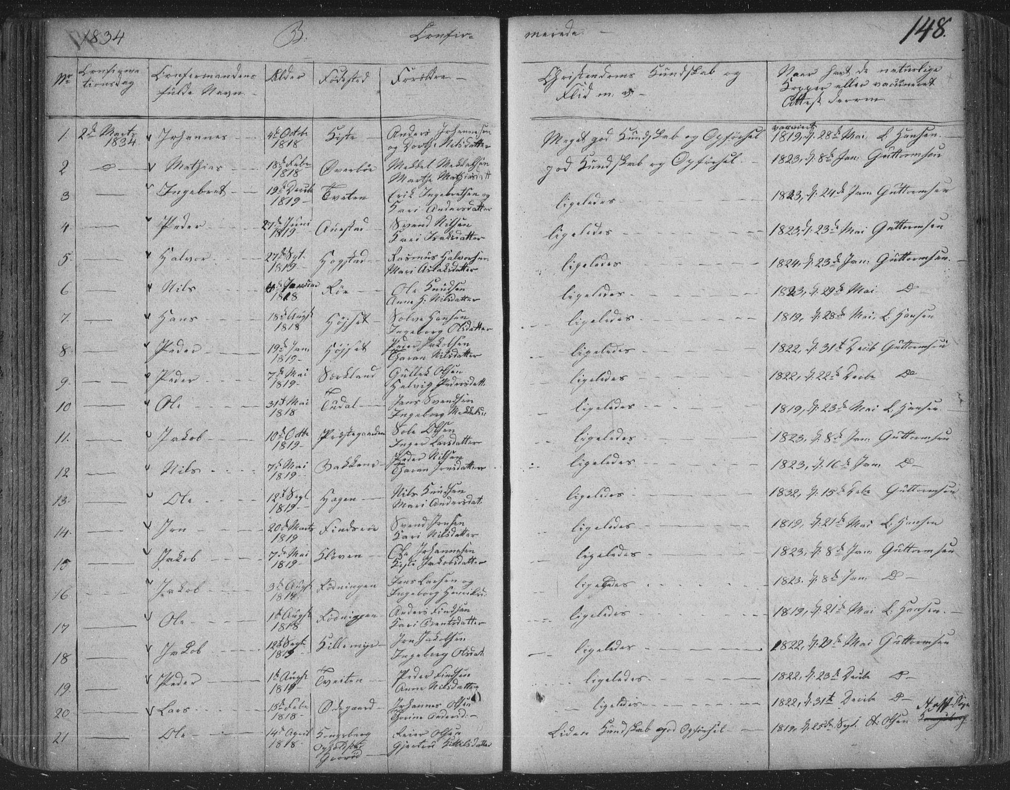 SAKO, Siljan kirkebøker, F/Fa/L0001: Ministerialbok nr. 1, 1831-1870, s. 148