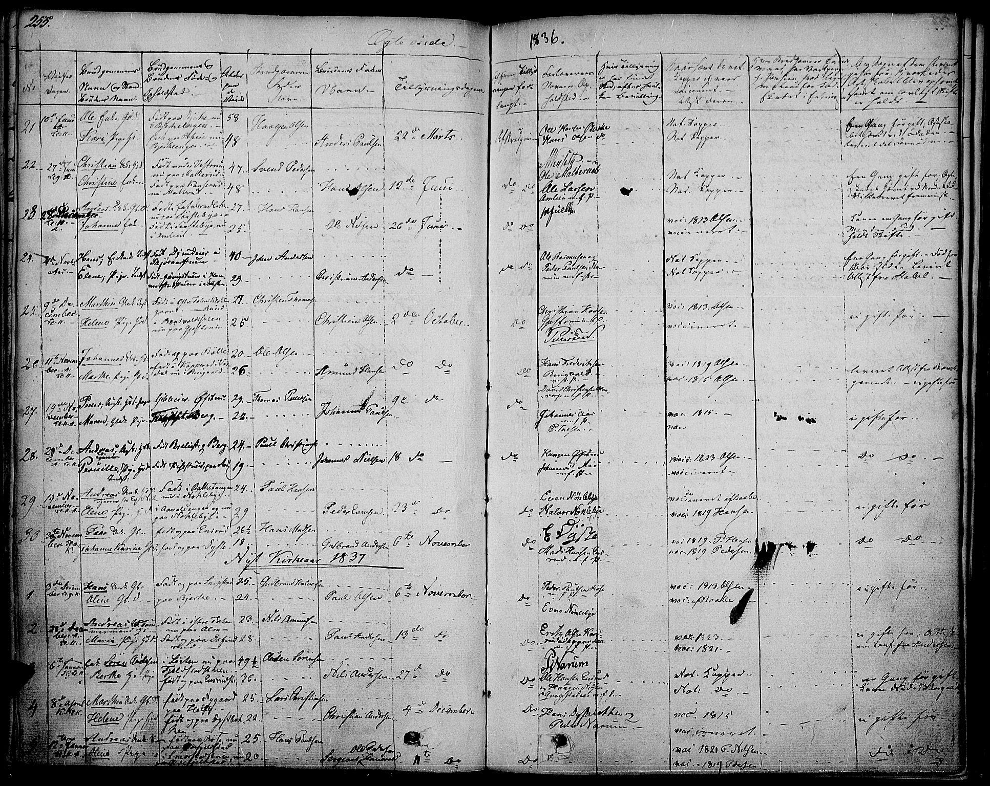 SAH, Vestre Toten prestekontor, Ministerialbok nr. 2, 1825-1837, s. 255