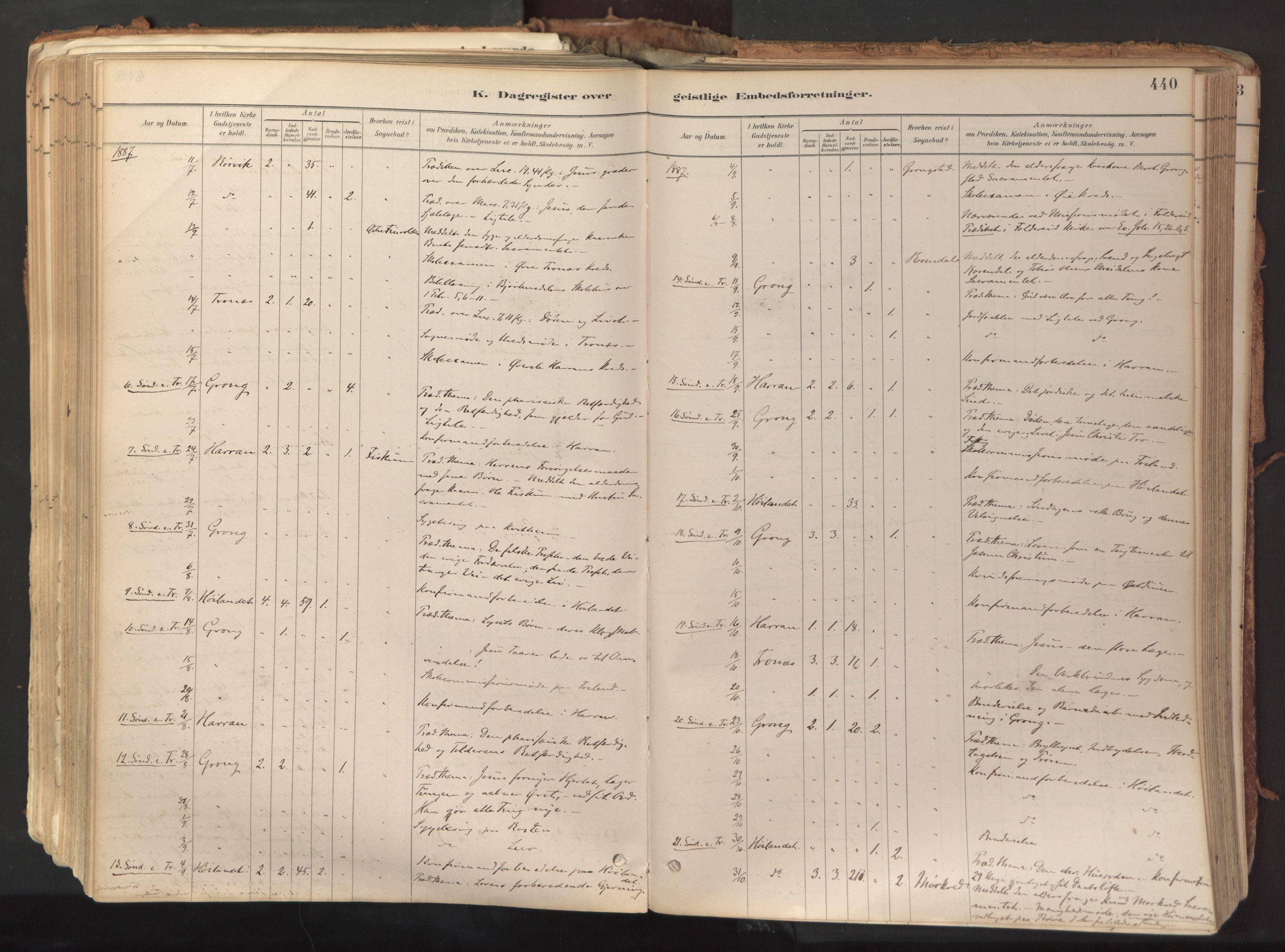 SAT, Ministerialprotokoller, klokkerbøker og fødselsregistre - Nord-Trøndelag, 758/L0519: Ministerialbok nr. 758A04, 1880-1926, s. 440