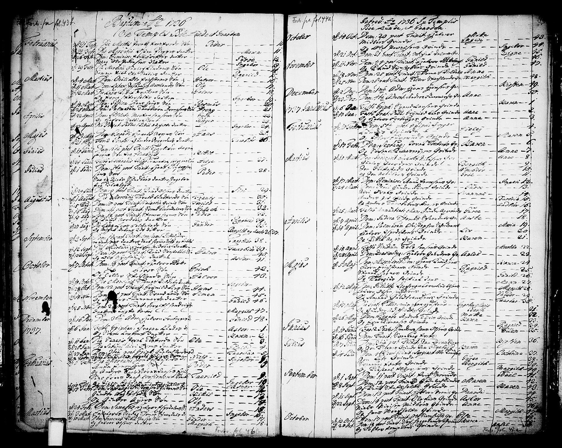 SAKO, Bø kirkebøker, F/Fa/L0003: Ministerialbok nr. 3, 1733-1748, s. 46