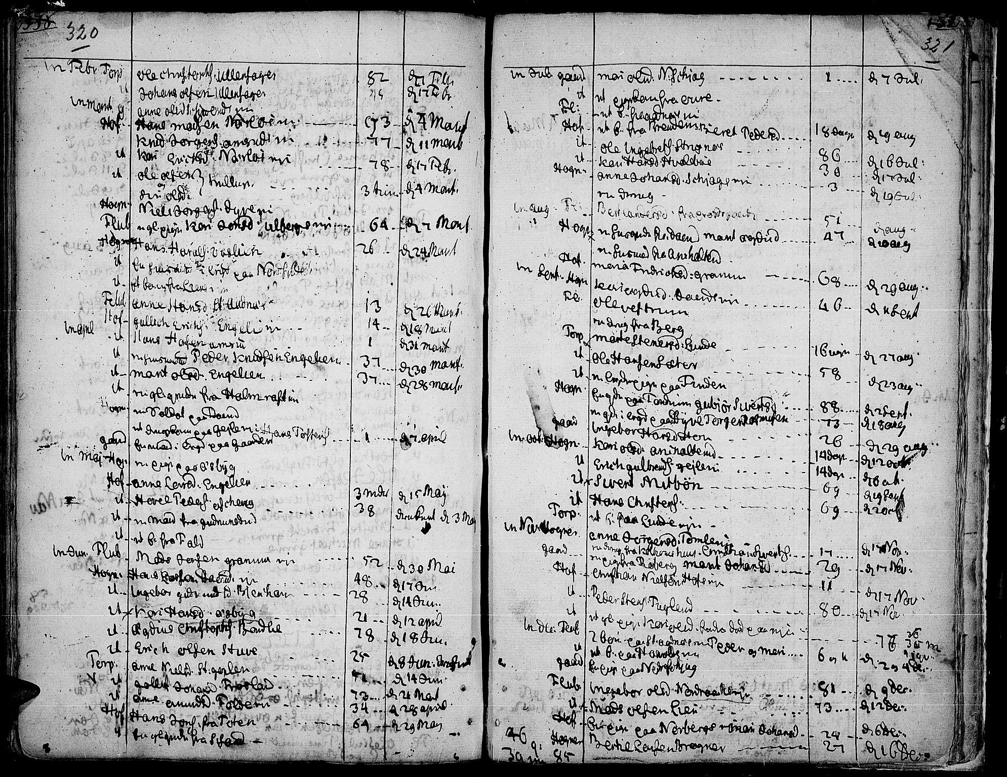 SAH, Land prestekontor, Ministerialbok nr. 5, 1765-1784, s. 320-321