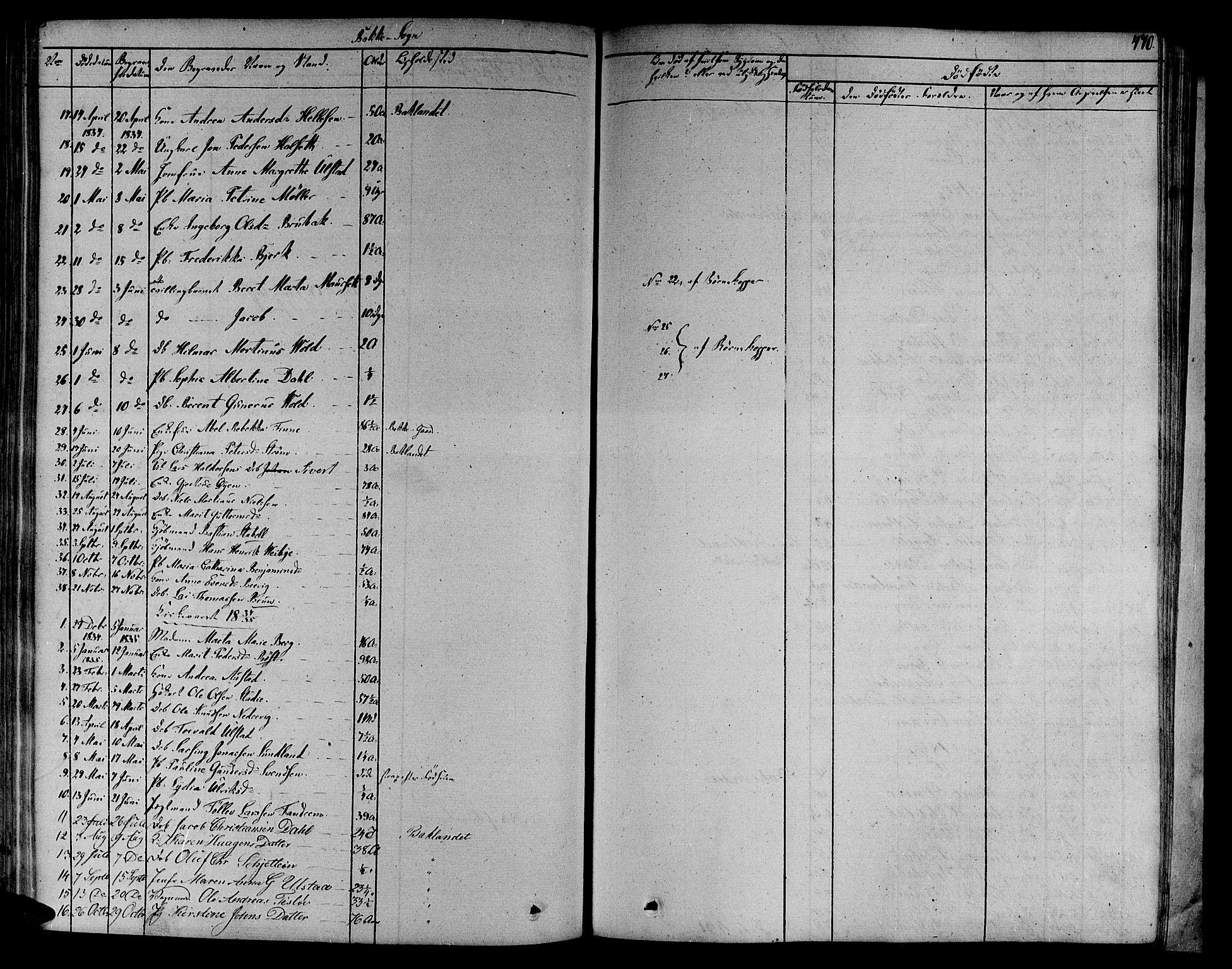 SAT, Ministerialprotokoller, klokkerbøker og fødselsregistre - Sør-Trøndelag, 606/L0287: Ministerialbok nr. 606A04 /2, 1826-1840, s. 470