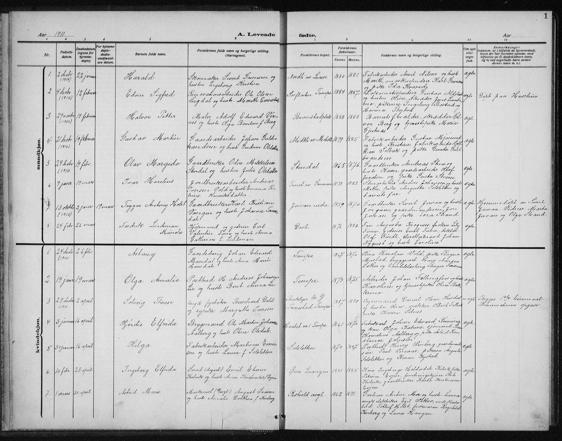 SAT, Ministerialprotokoller, klokkerbøker og fødselsregistre - Sør-Trøndelag, 606/L0314: Klokkerbok nr. 606C10, 1911-1937, s. 1
