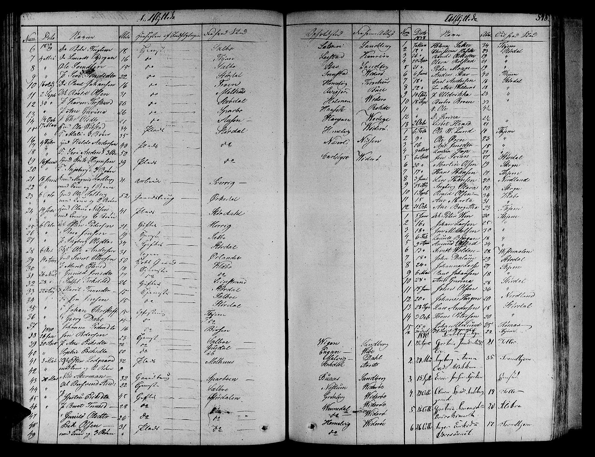SAT, Ministerialprotokoller, klokkerbøker og fødselsregistre - Sør-Trøndelag, 606/L0286: Ministerialbok nr. 606A04 /1, 1823-1840, s. 548
