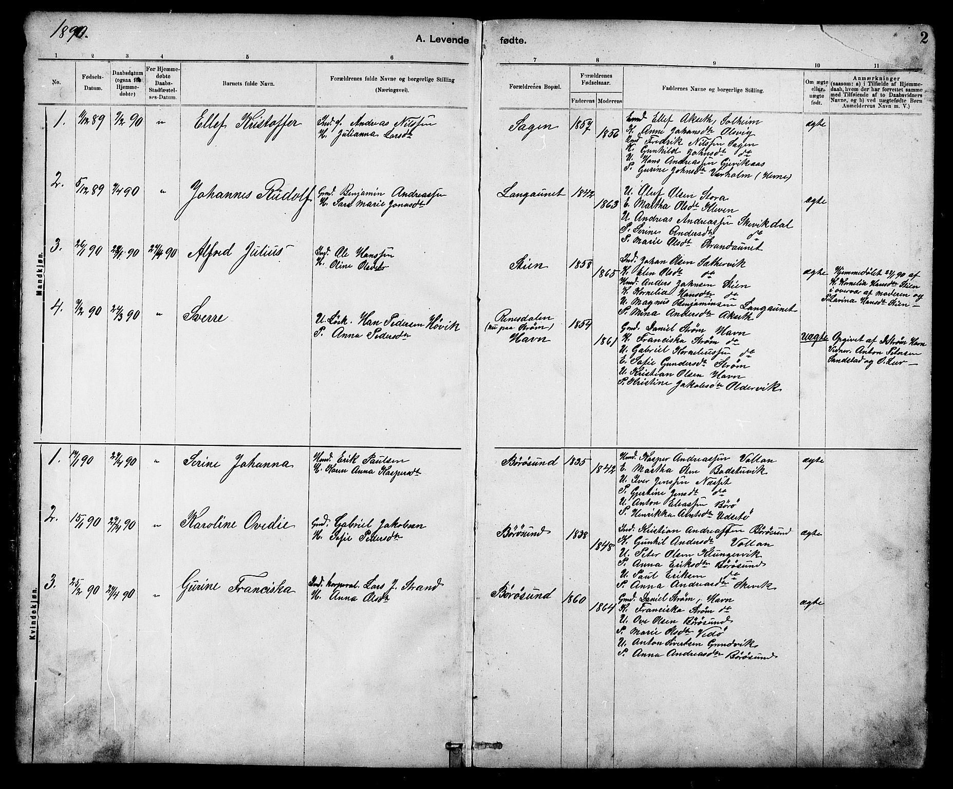 SAT, Ministerialprotokoller, klokkerbøker og fødselsregistre - Sør-Trøndelag, 639/L0573: Klokkerbok nr. 639C01, 1890-1905, s. 2a