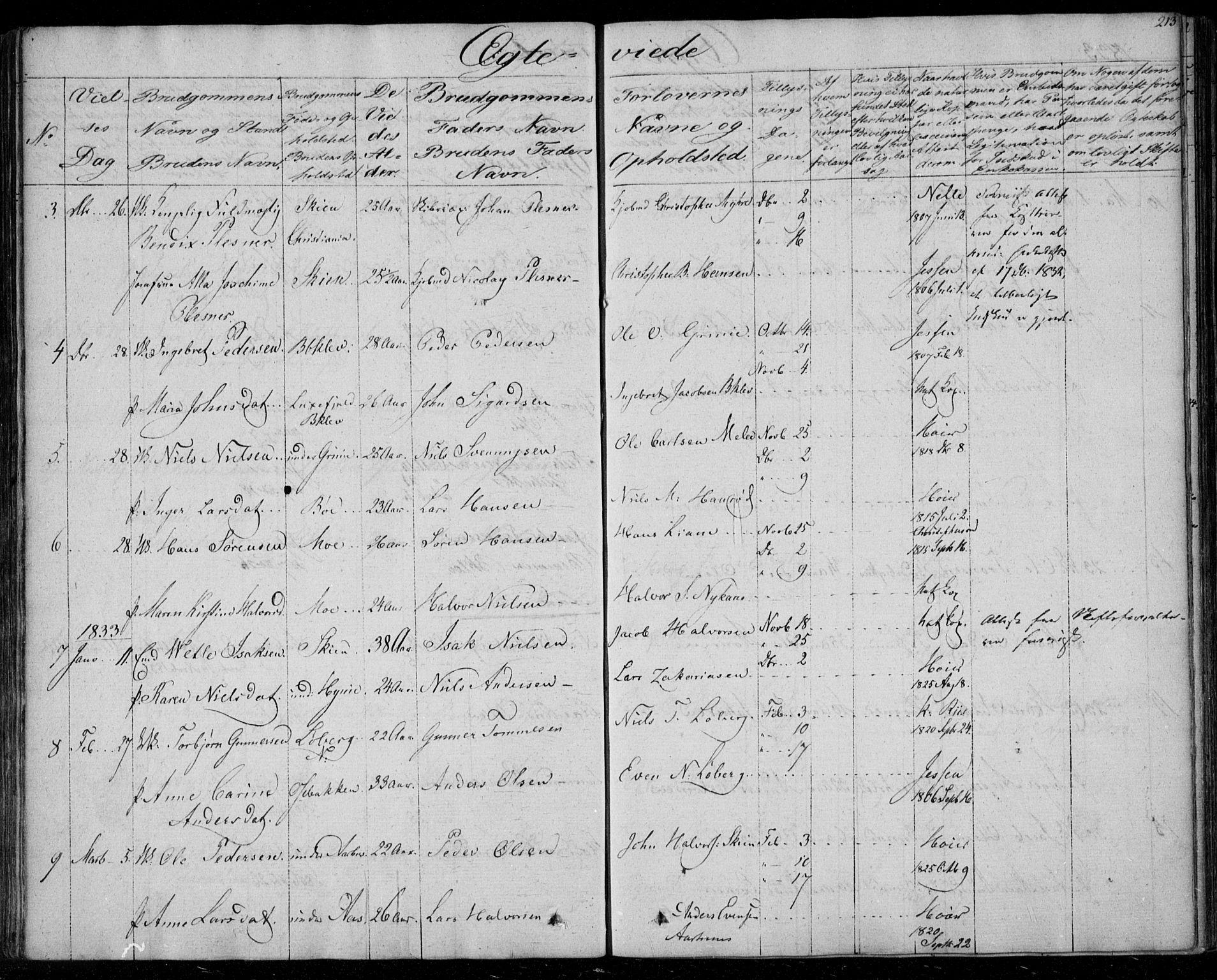 SAKO, Gjerpen kirkebøker, F/Fa/L0006: Ministerialbok nr. 6, 1829-1834, s. 213