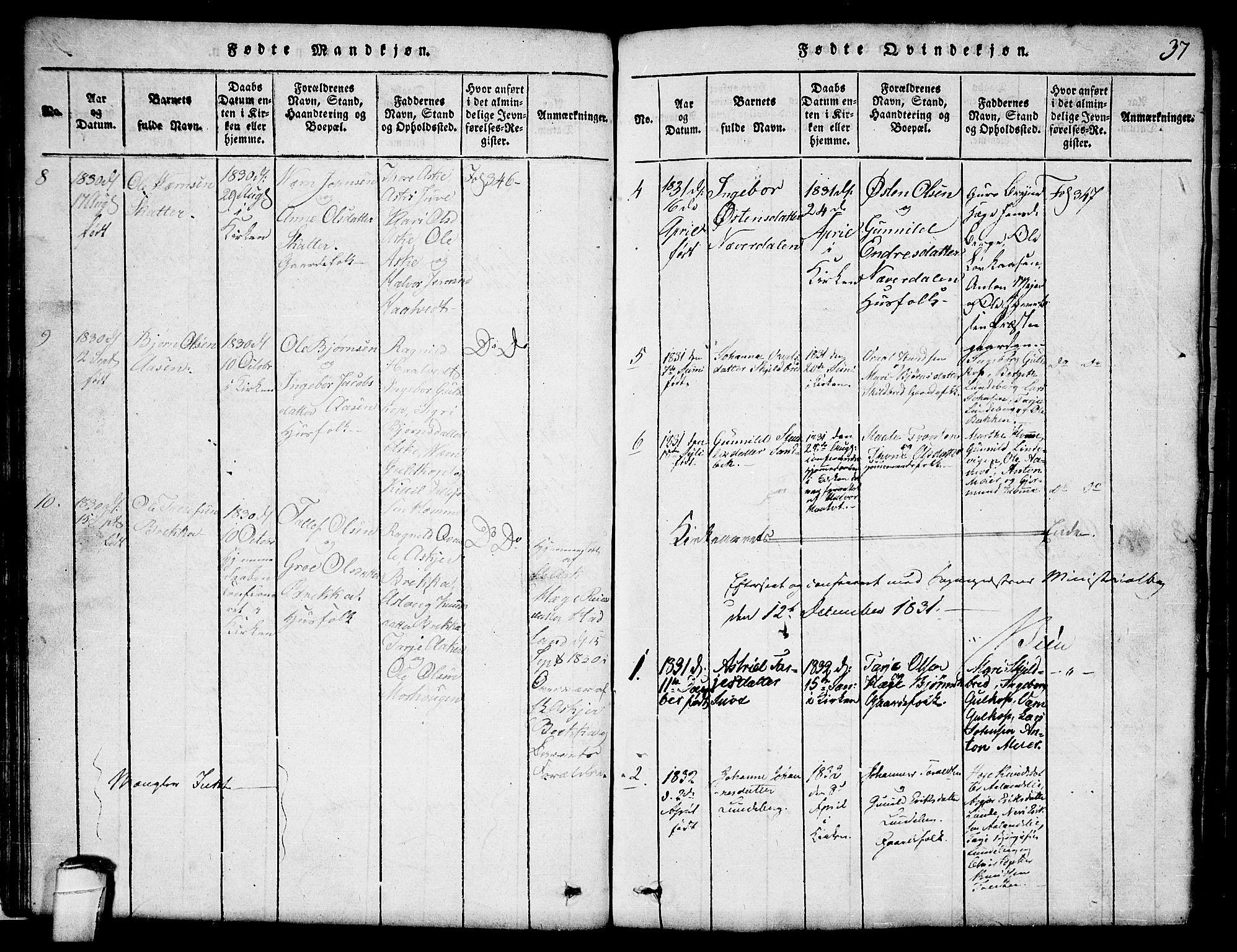 SAKO, Lårdal kirkebøker, G/Ga/L0001: Klokkerbok nr. I 1, 1815-1861, s. 37