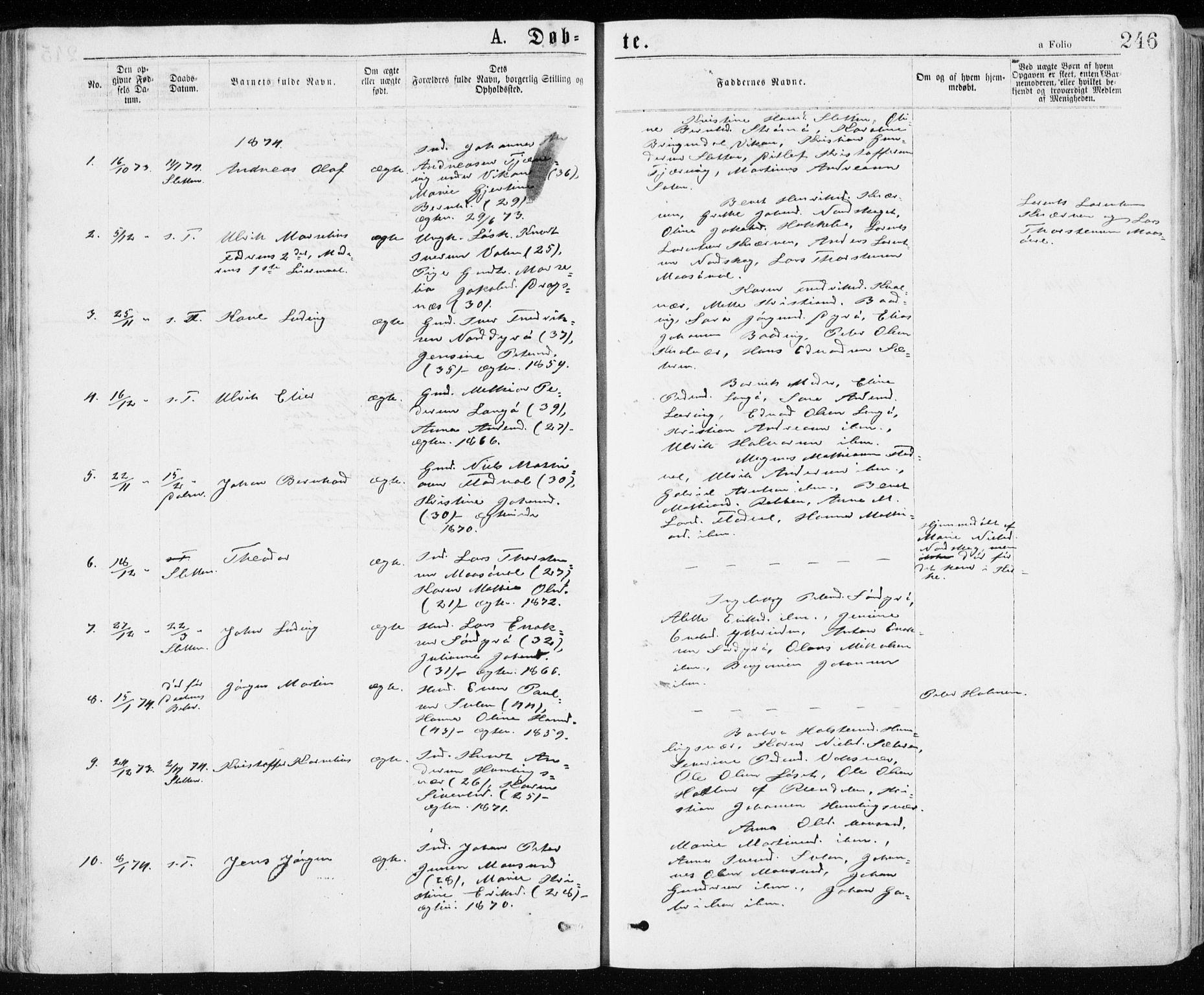 SAT, Ministerialprotokoller, klokkerbøker og fødselsregistre - Sør-Trøndelag, 640/L0576: Ministerialbok nr. 640A01, 1846-1876, s. 246