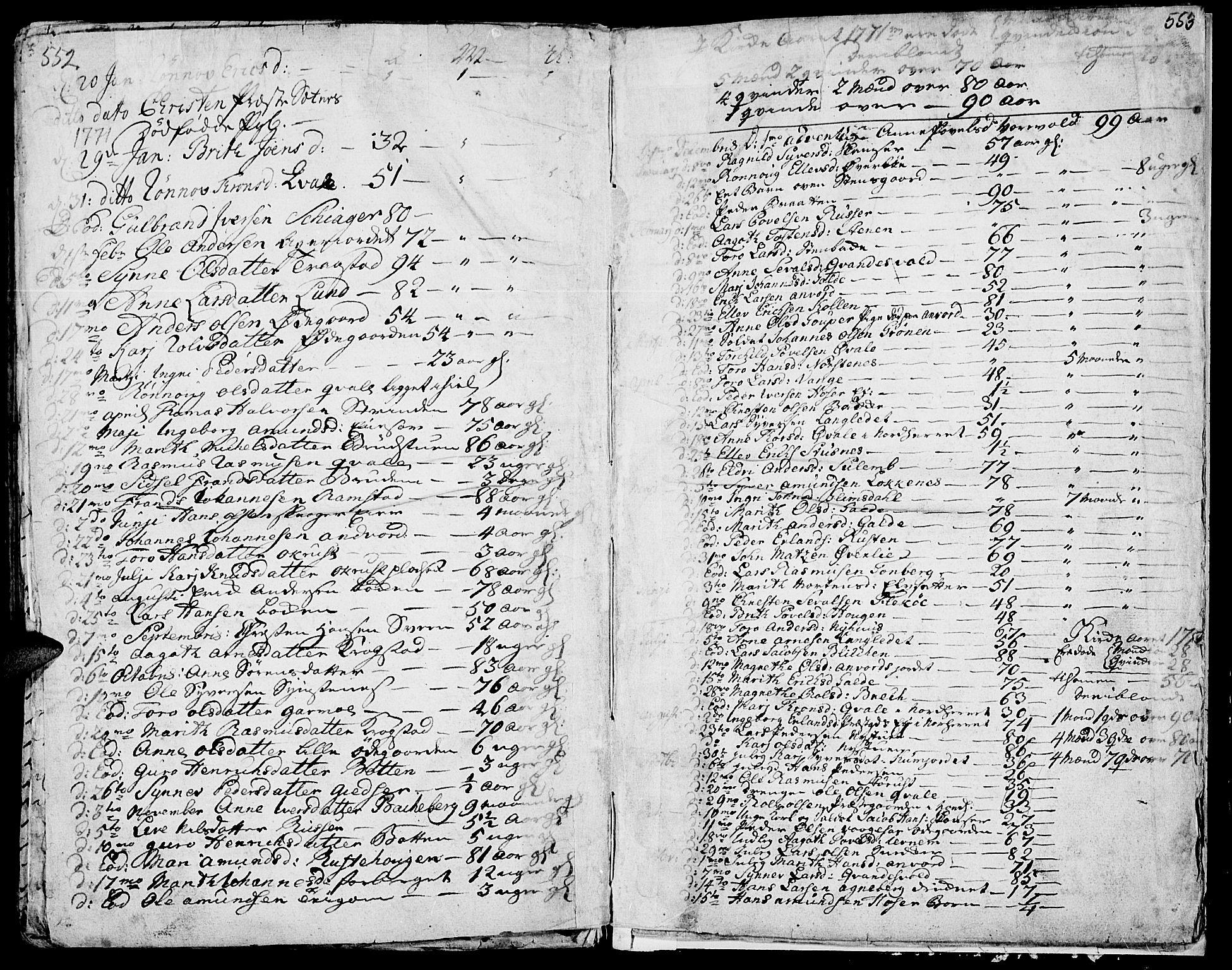 SAH, Lom prestekontor, K/L0002: Ministerialbok nr. 2, 1749-1801, s. 552-553