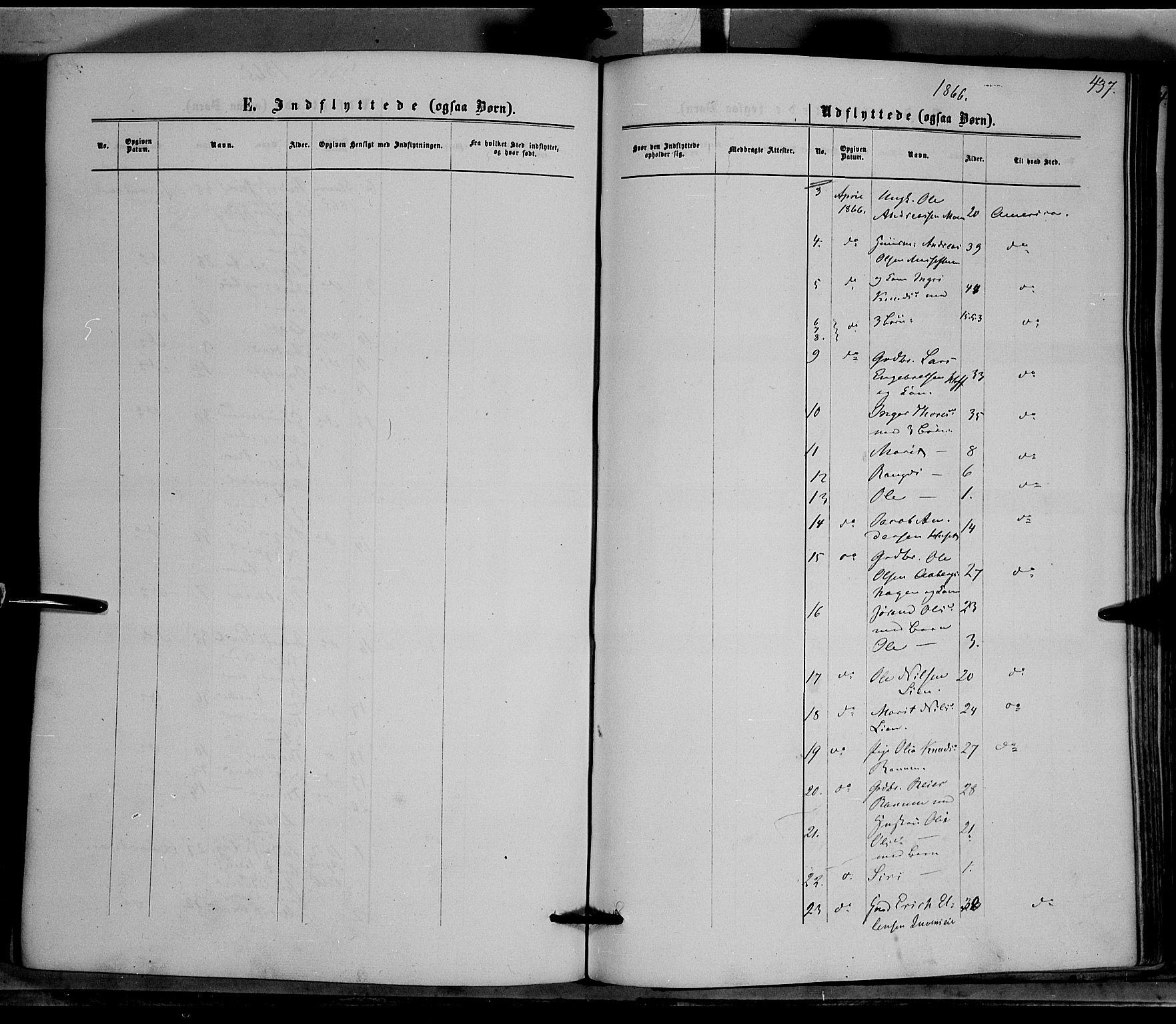 SAH, Nord-Aurdal prestekontor, Ministerialbok nr. 8, 1863-1875, s. 437