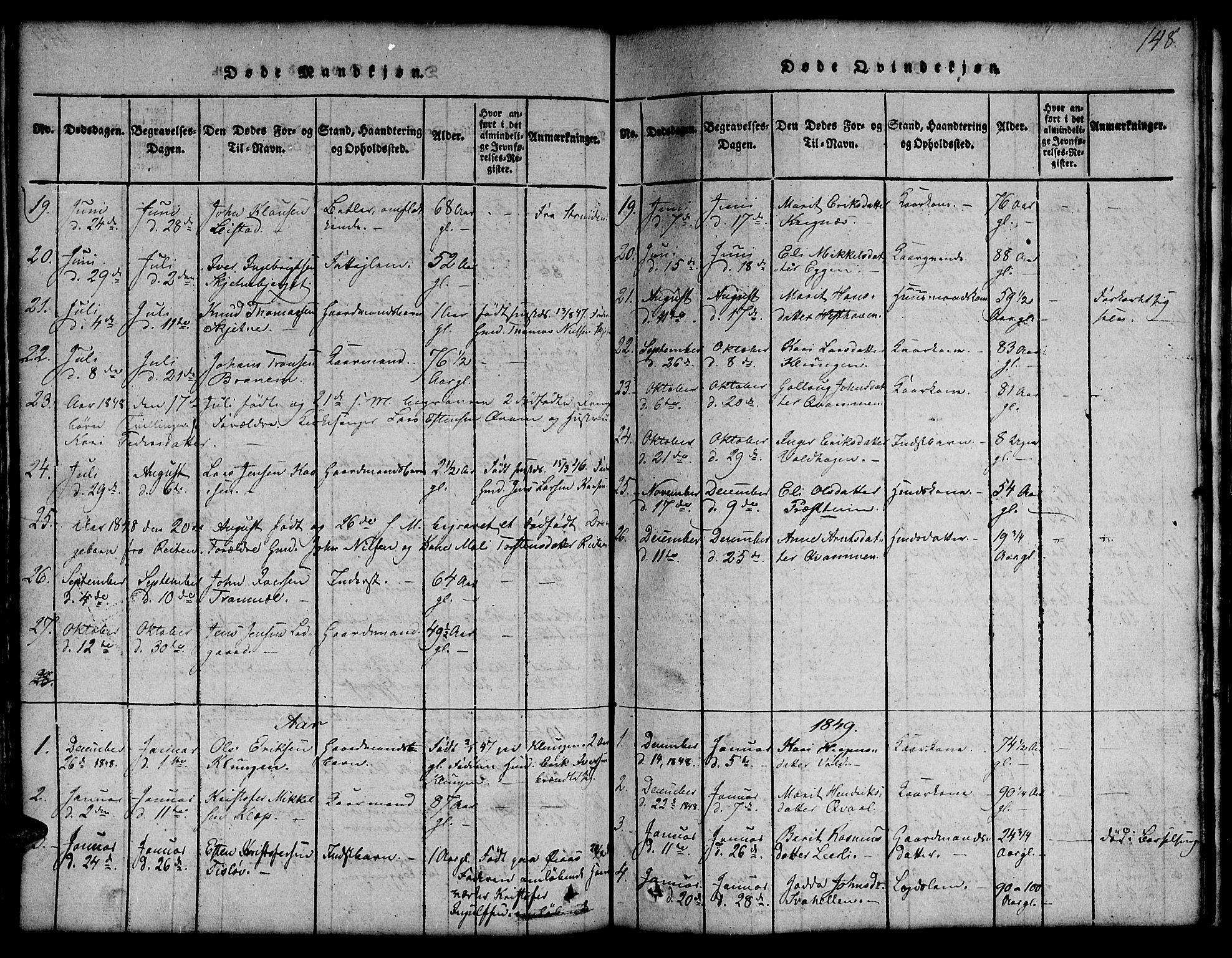SAT, Ministerialprotokoller, klokkerbøker og fødselsregistre - Sør-Trøndelag, 691/L1092: Klokkerbok nr. 691C03, 1816-1852, s. 148