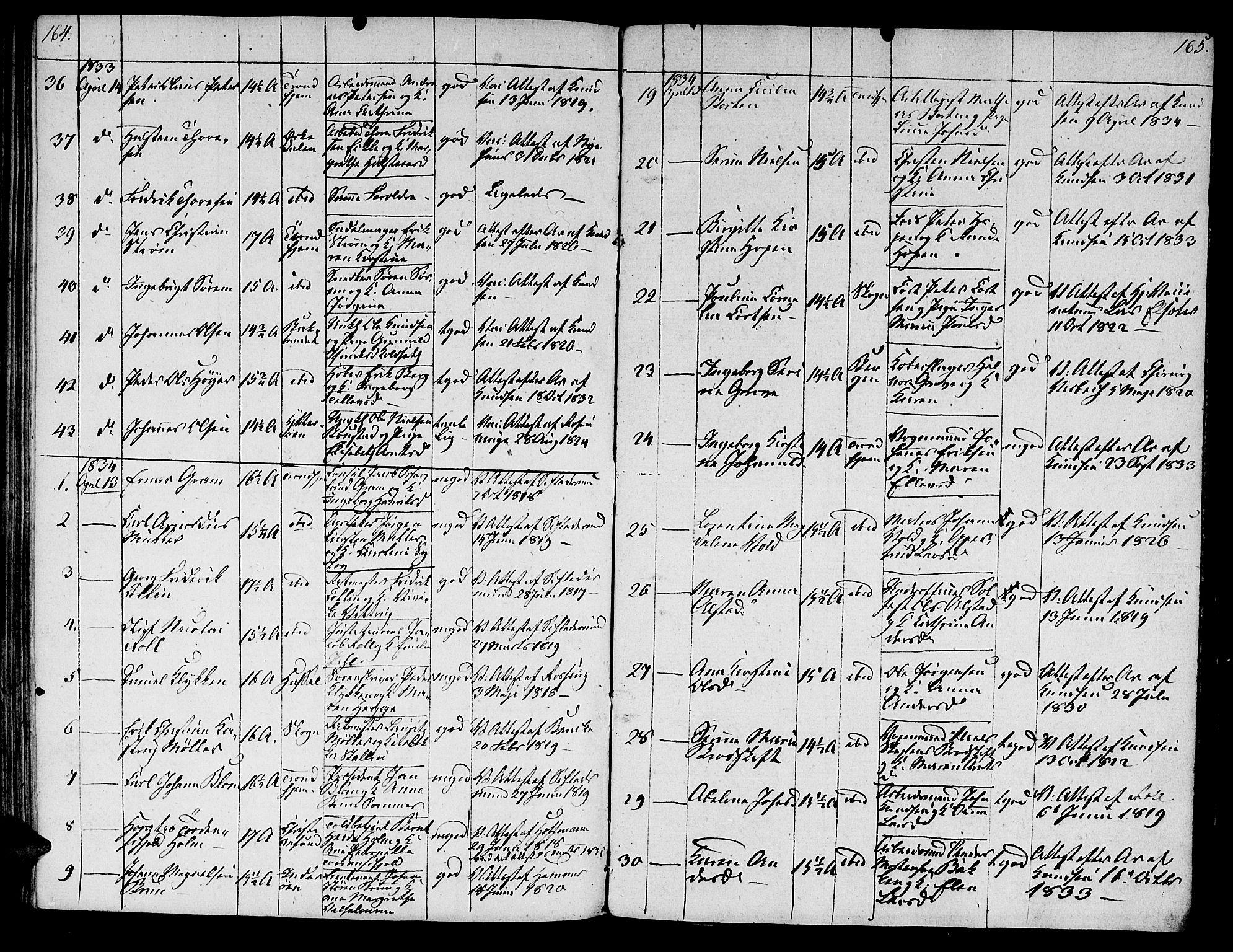 SAT, Ministerialprotokoller, klokkerbøker og fødselsregistre - Sør-Trøndelag, 601/L0069: Residerende kapellans bok nr. 601B02, 1807-1836, s. 164-165